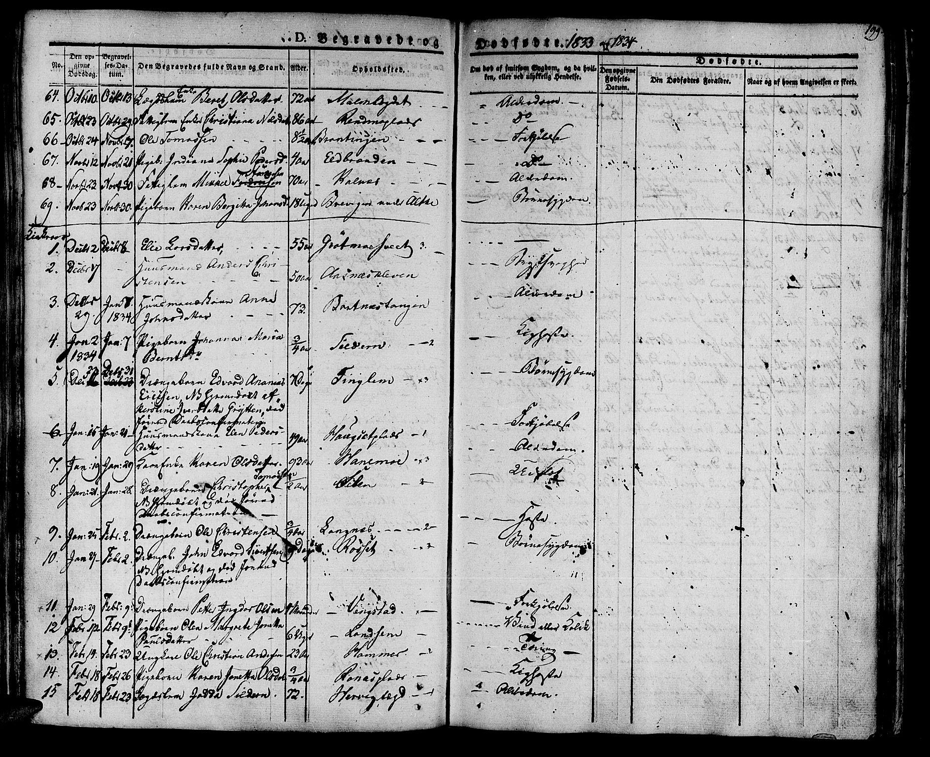 SAT, Ministerialprotokoller, klokkerbøker og fødselsregistre - Nord-Trøndelag, 741/L0390: Ministerialbok nr. 741A04, 1822-1836, s. 199