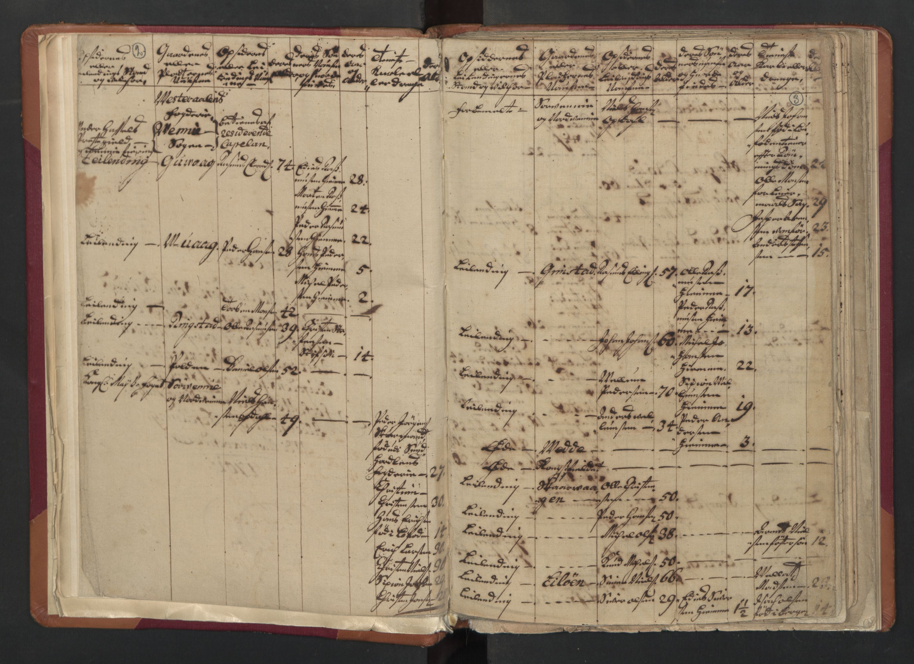 RA, Manntallet 1701, nr. 18: Vesterålen, Andenes og Lofoten fogderi, 1701, s. 2-3