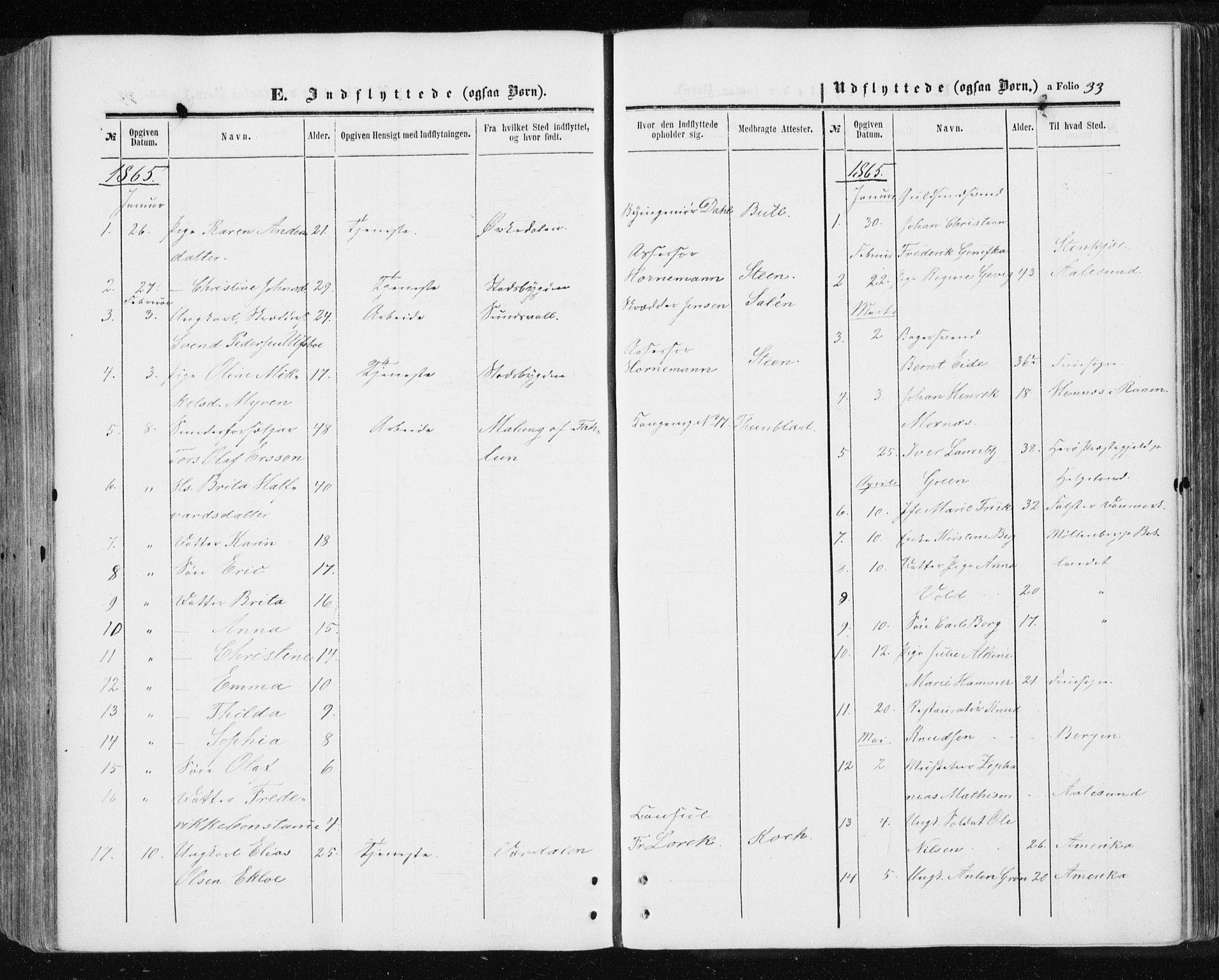 SAT, Ministerialprotokoller, klokkerbøker og fødselsregistre - Sør-Trøndelag, 601/L0053: Ministerialbok nr. 601A21, 1857-1865, s. 33