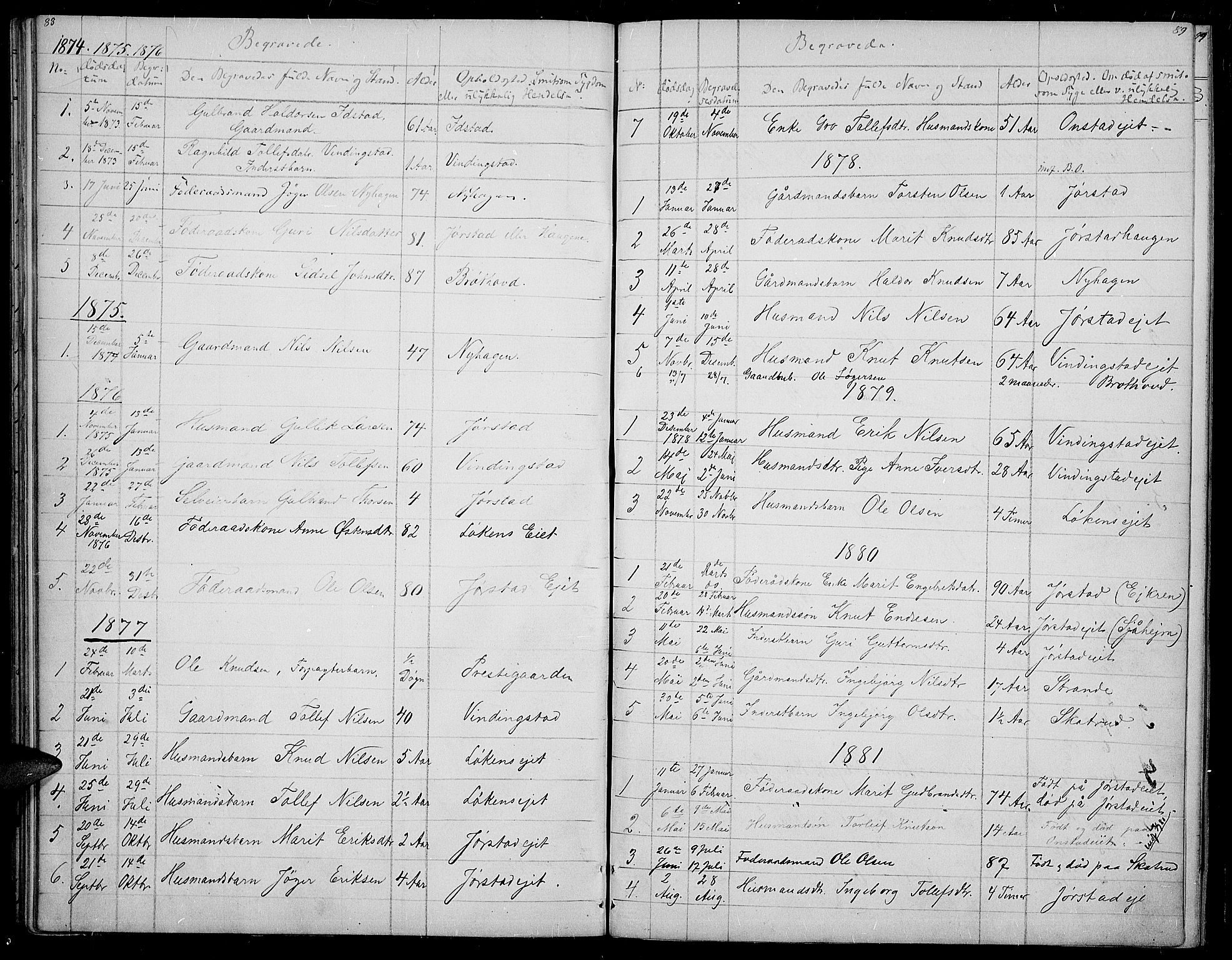SAH, Øystre Slidre prestekontor, Klokkerbok nr. 2, 1866-1886, s. 88-89