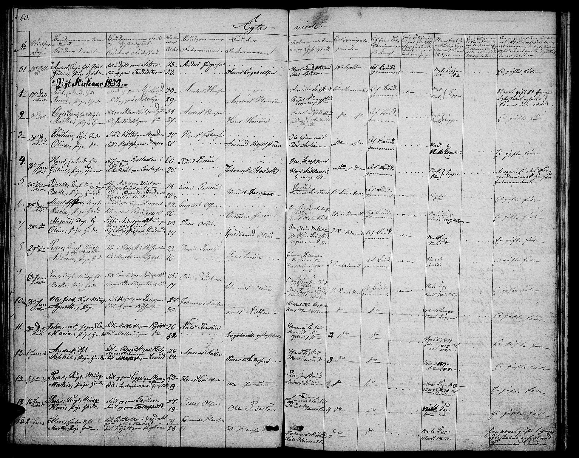 SAH, Vestre Toten prestekontor, H/Ha/Hab/L0001: Klokkerbok nr. 1, 1830-1836, s. 60