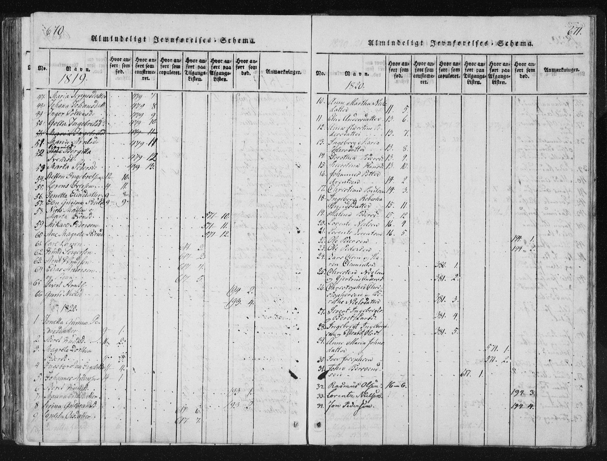 SAT, Ministerialprotokoller, klokkerbøker og fødselsregistre - Nord-Trøndelag, 744/L0417: Ministerialbok nr. 744A01, 1817-1842, s. 670-671