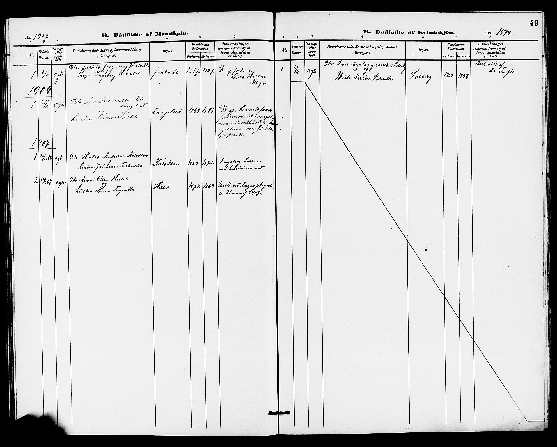SAKO, Holla kirkebøker, G/Gb/L0002: Klokkerbok nr. II 2, 1897-1913, s. 49