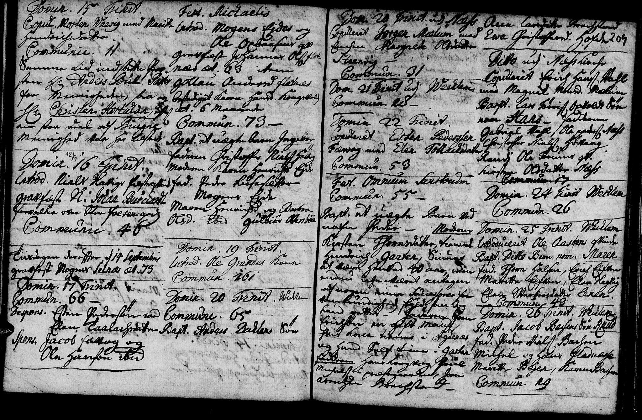 SAT, Ministerialprotokoller, klokkerbøker og fødselsregistre - Sør-Trøndelag, 659/L0731: Ministerialbok nr. 659A01, 1709-1731, s. 208-209