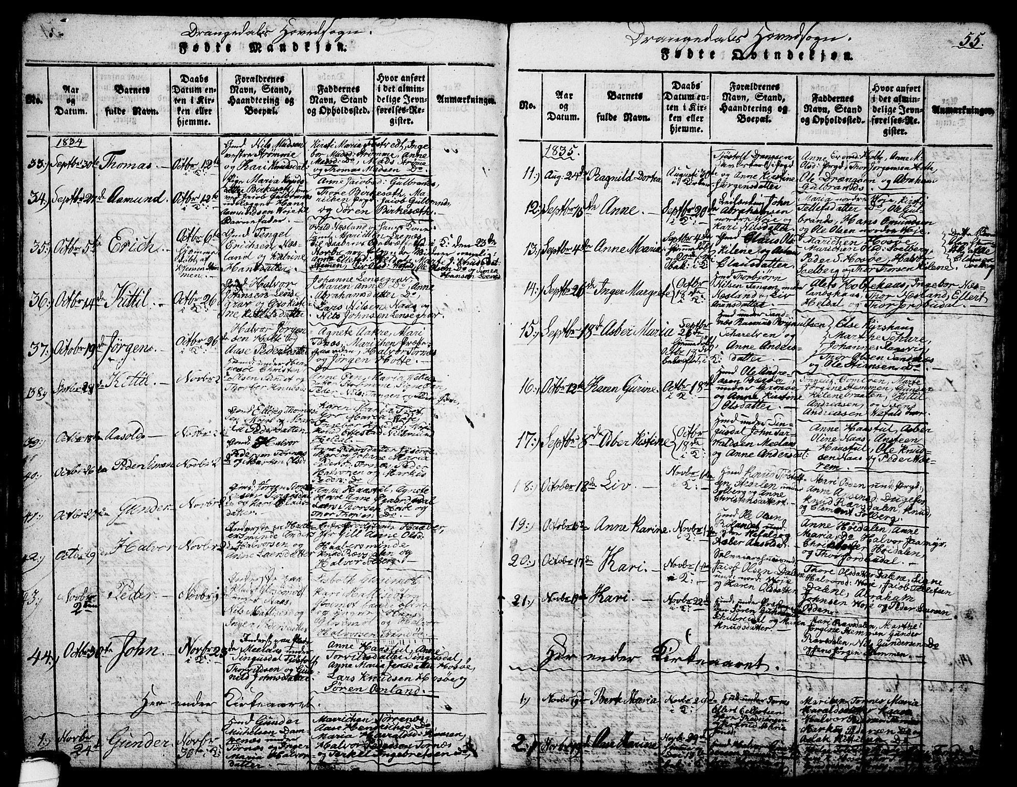 SAKO, Drangedal kirkebøker, G/Ga/L0001: Klokkerbok nr. I 1 /1, 1814-1856, s. 55
