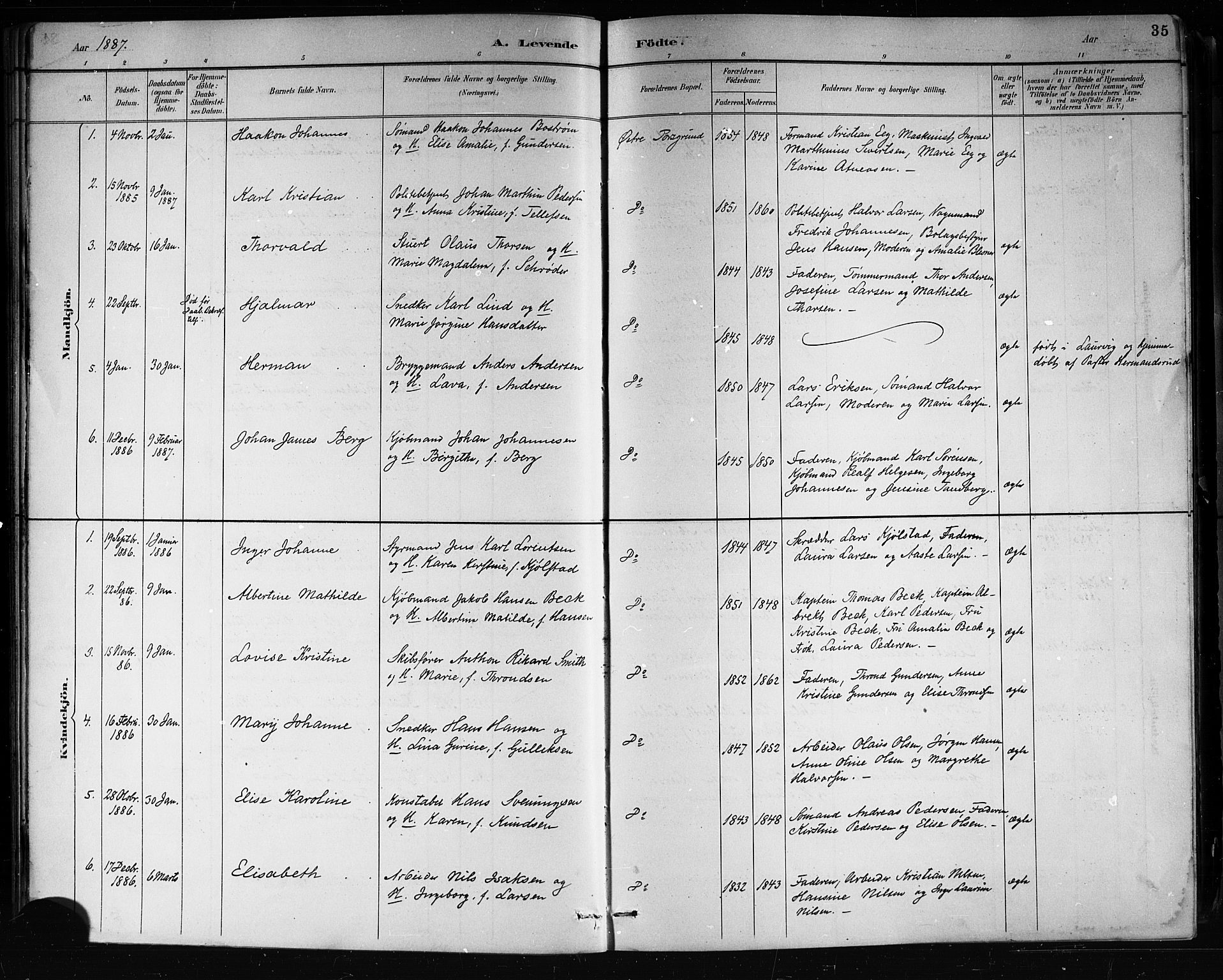 SAKO, Porsgrunn kirkebøker , G/Gb/L0005: Klokkerbok nr. II 5, 1883-1915, s. 35