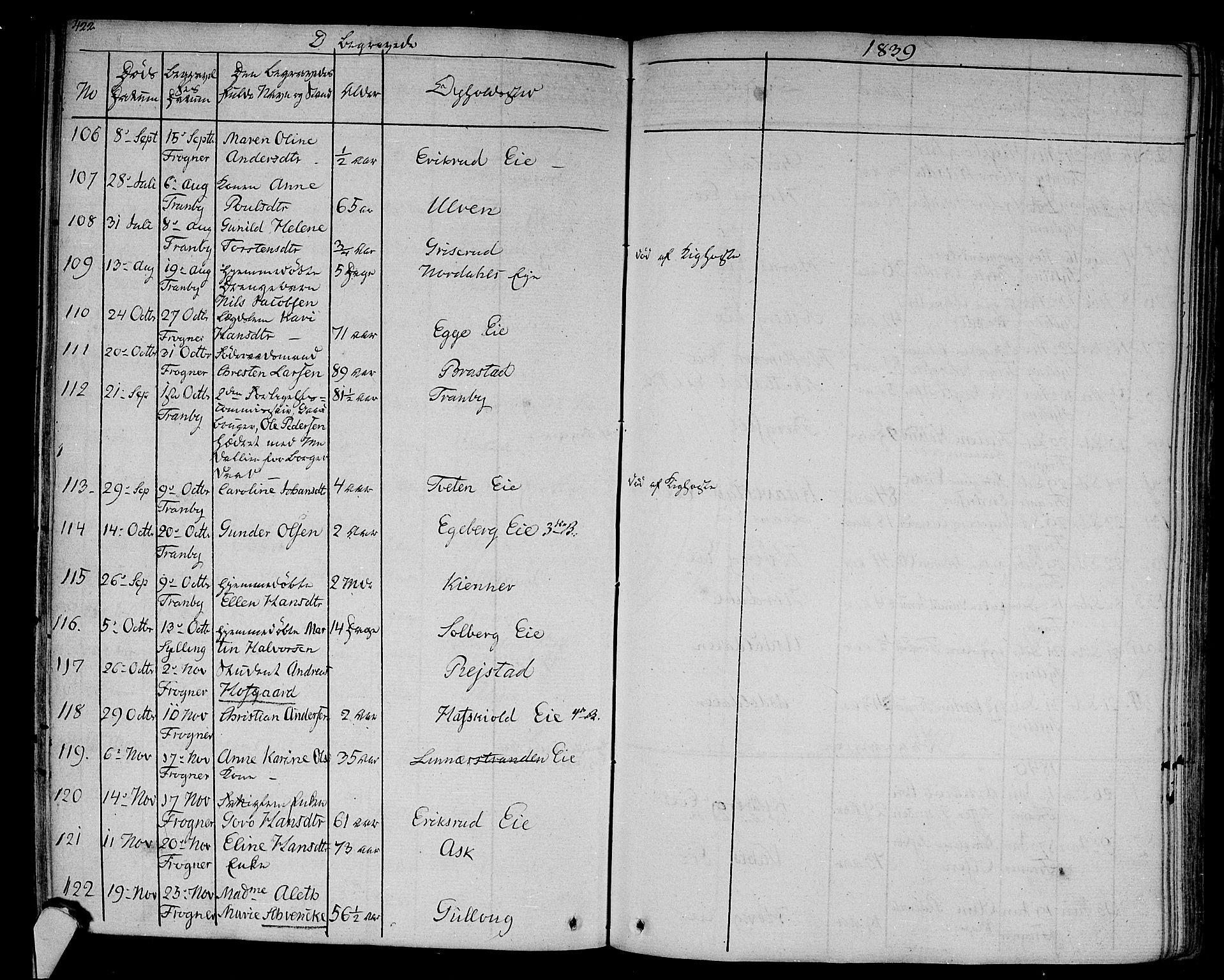 SAKO, Lier kirkebøker, F/Fa/L0010: Ministerialbok nr. I 10, 1827-1843, s. 422