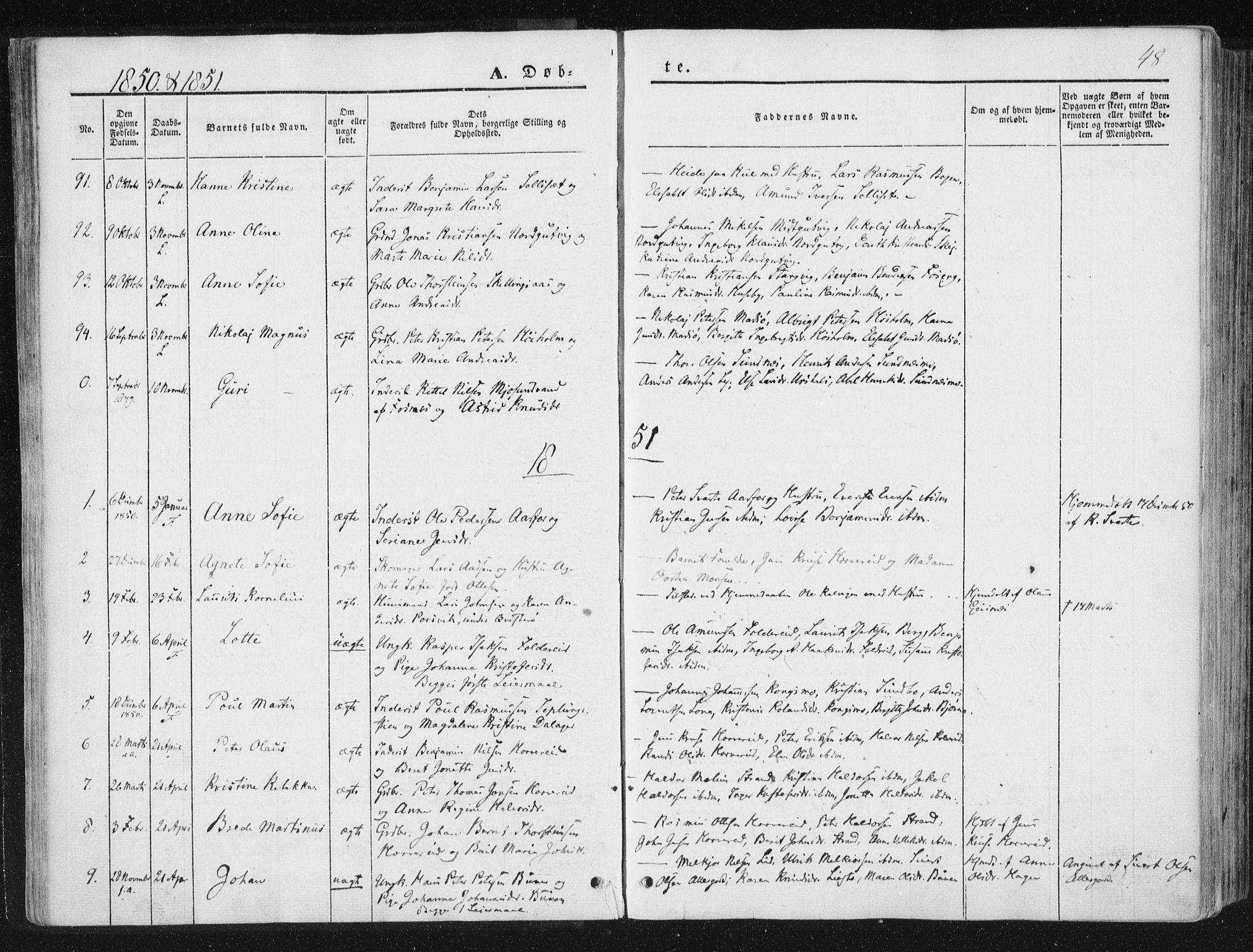 SAT, Ministerialprotokoller, klokkerbøker og fødselsregistre - Nord-Trøndelag, 780/L0640: Ministerialbok nr. 780A05, 1845-1856, s. 48