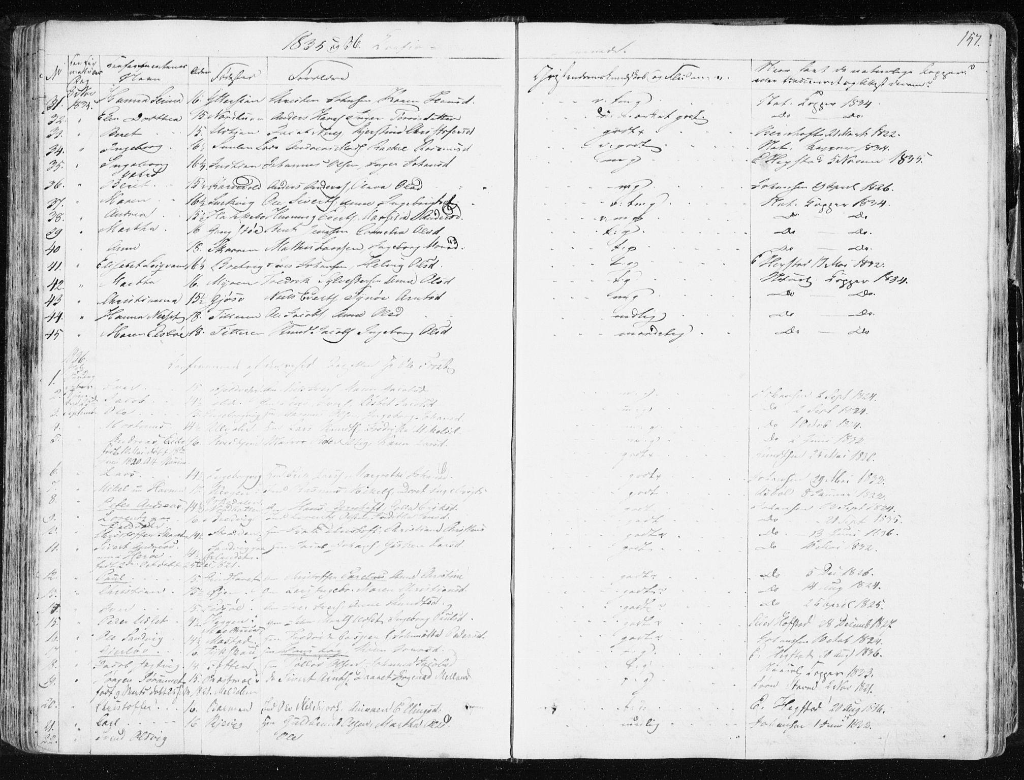 SAT, Ministerialprotokoller, klokkerbøker og fødselsregistre - Sør-Trøndelag, 634/L0528: Ministerialbok nr. 634A04, 1827-1842, s. 157