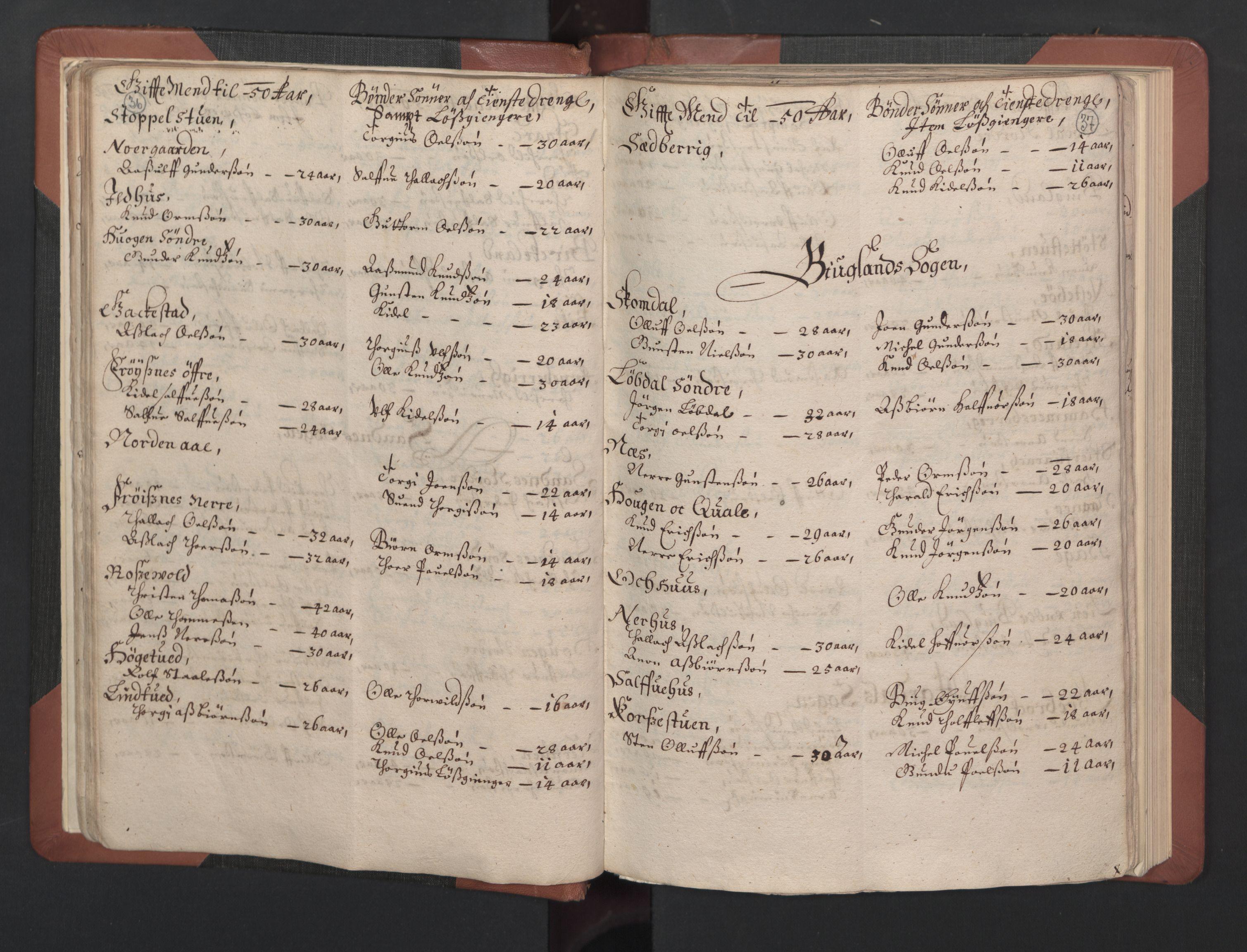 RA, Fogdenes og sorenskrivernes manntall 1664-1666, nr. 8: Råbyggelaget fogderi, 1664-1665, s. 36-37