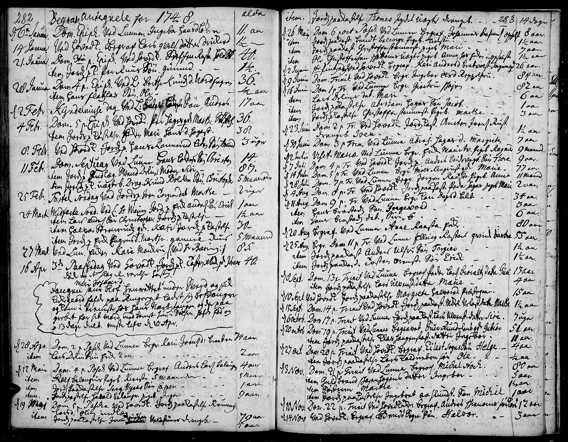 SAH, Jevnaker prestekontor, Ministerialbok nr. 2, 1725-1751, s. 282-283