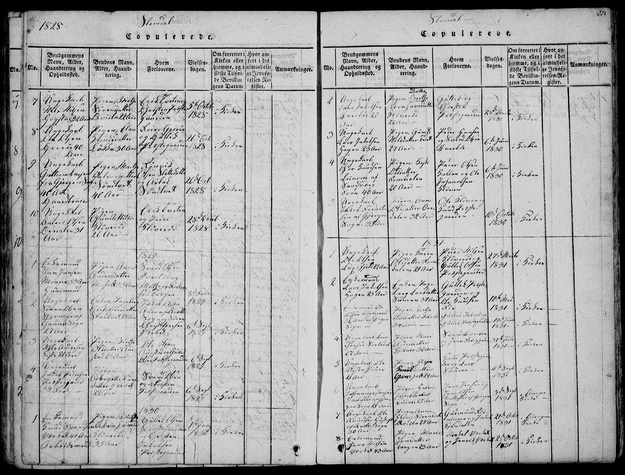 SAKO, Eidanger kirkebøker, F/Fa/L0007: Ministerialbok nr. 7, 1814-1831, s. 221