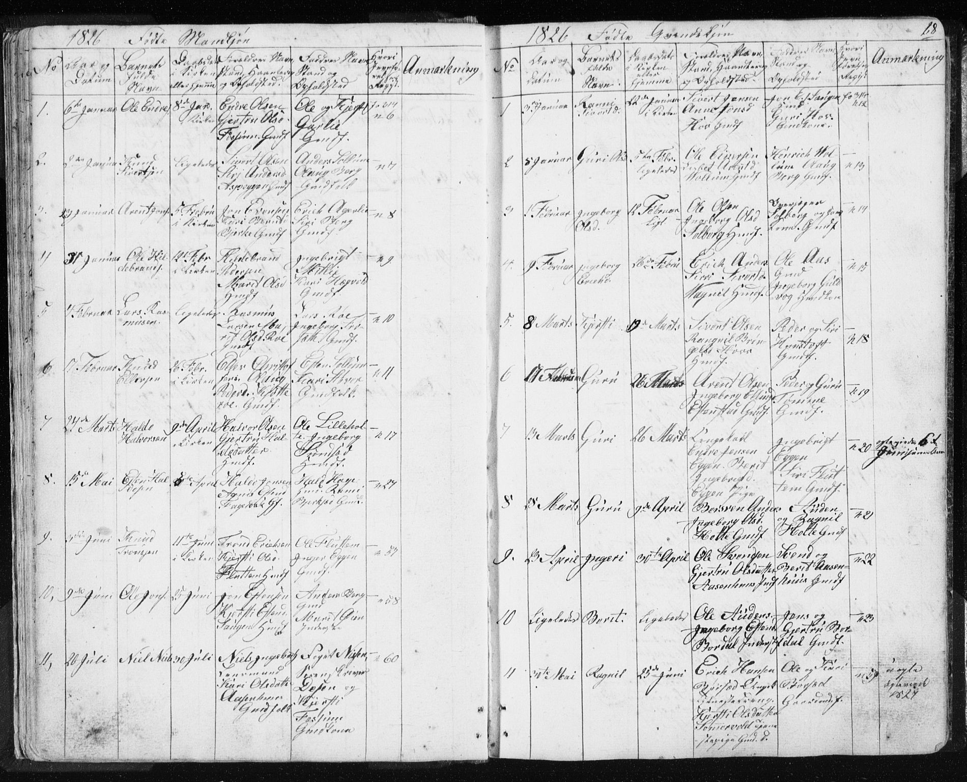 SAT, Ministerialprotokoller, klokkerbøker og fødselsregistre - Sør-Trøndelag, 689/L1043: Klokkerbok nr. 689C02, 1816-1892, s. 28