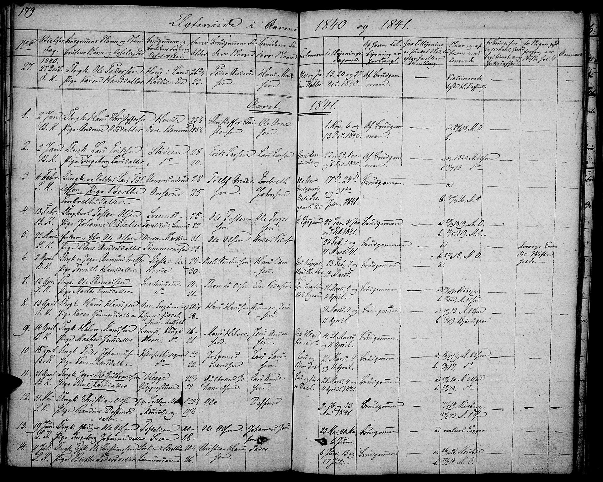 SAH, Biri prestekontor, Ministerialbok nr. 4, 1829-1842, s. 179