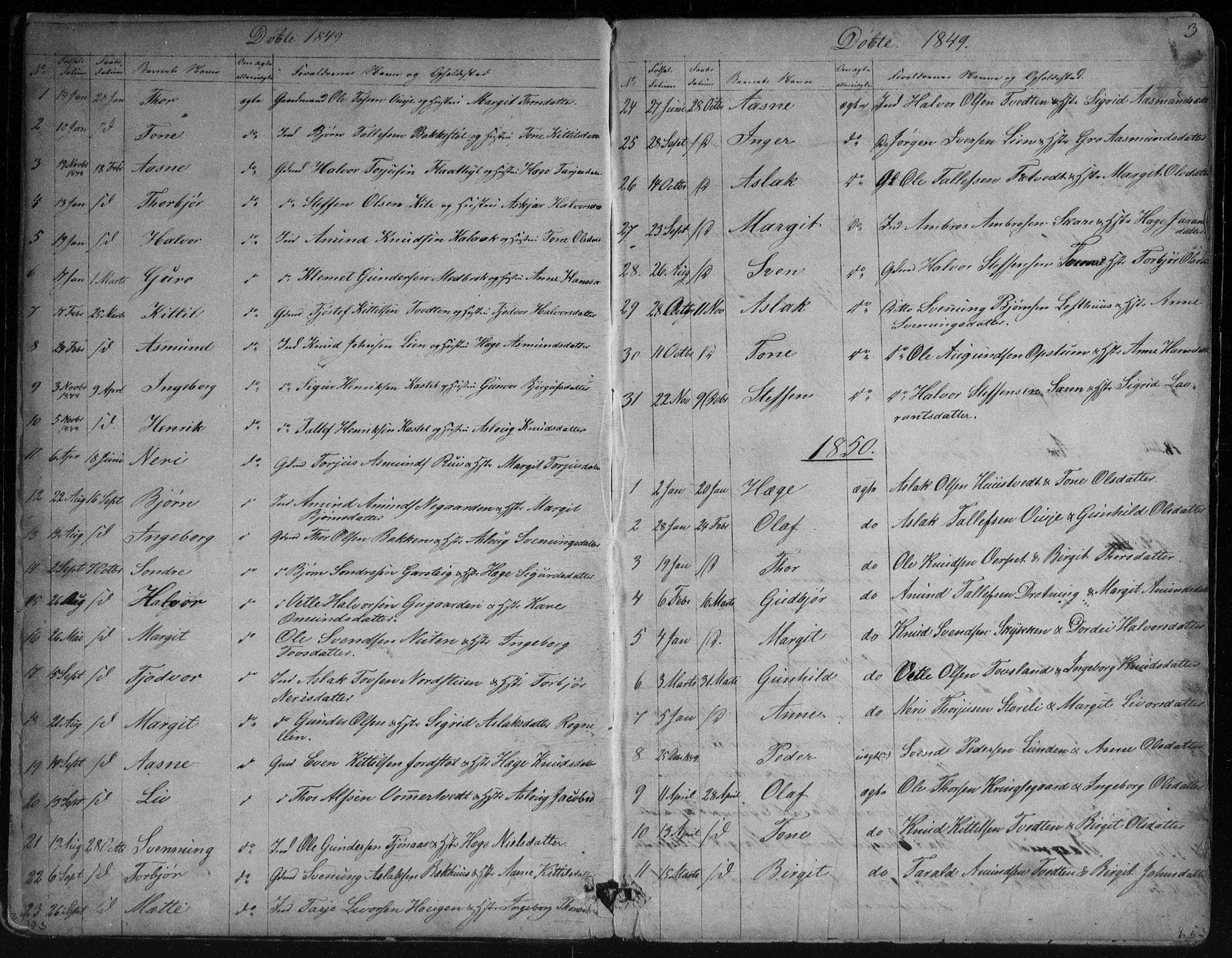 SAKO, Vinje kirkebøker, G/Ga/L0002: Klokkerbok nr. I 2, 1849-1893, s. 3
