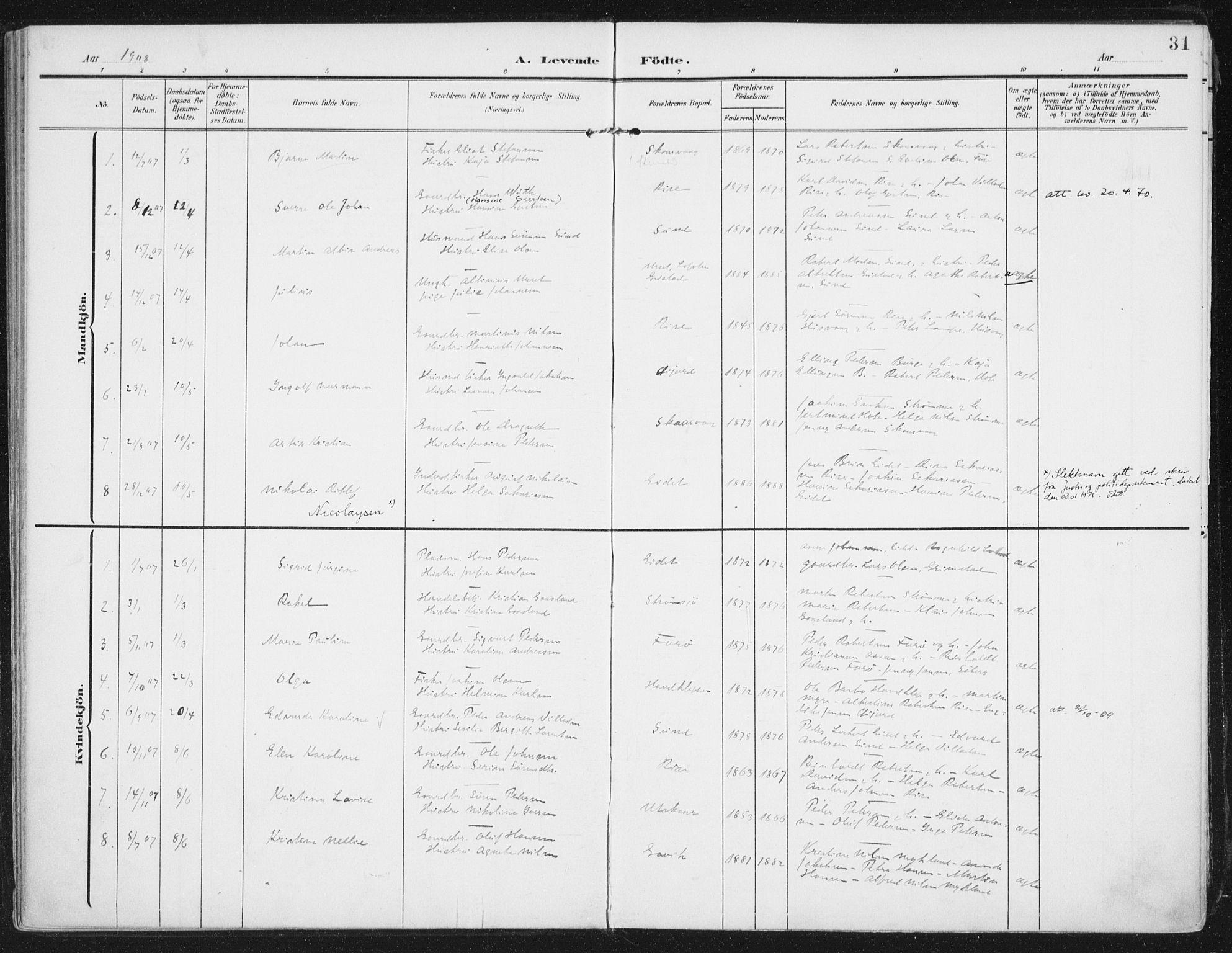 SAT, Ministerialprotokoller, klokkerbøker og fødselsregistre - Nordland, 892/L1321: Ministerialbok nr. 892A02, 1902-1918, s. 31