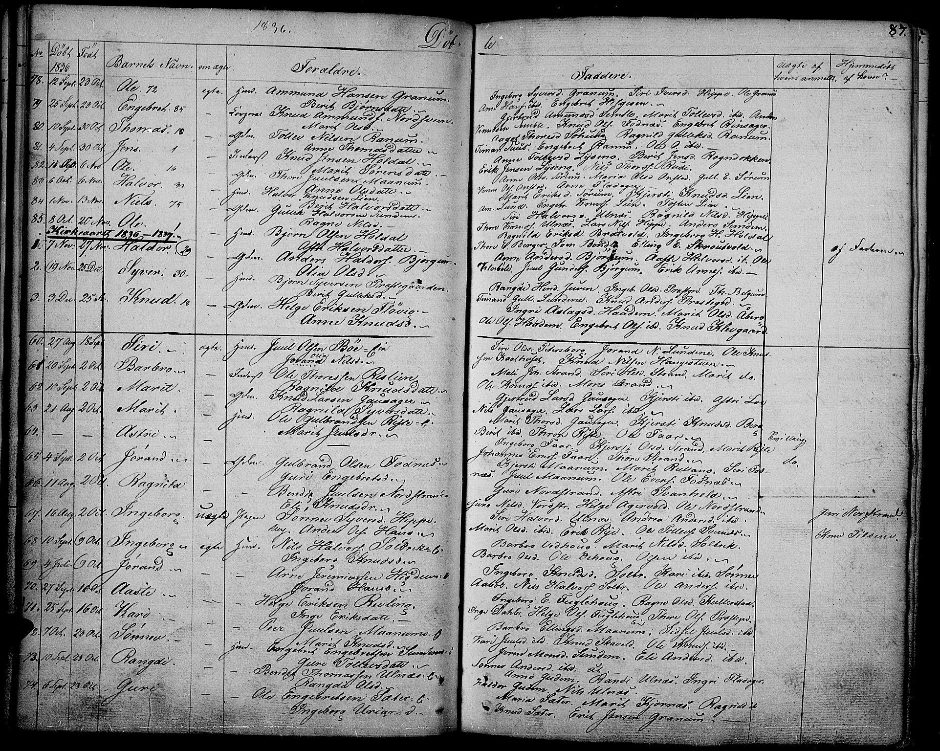 SAH, Nord-Aurdal prestekontor, Ministerialbok nr. 3, 1828-1841, s. 87