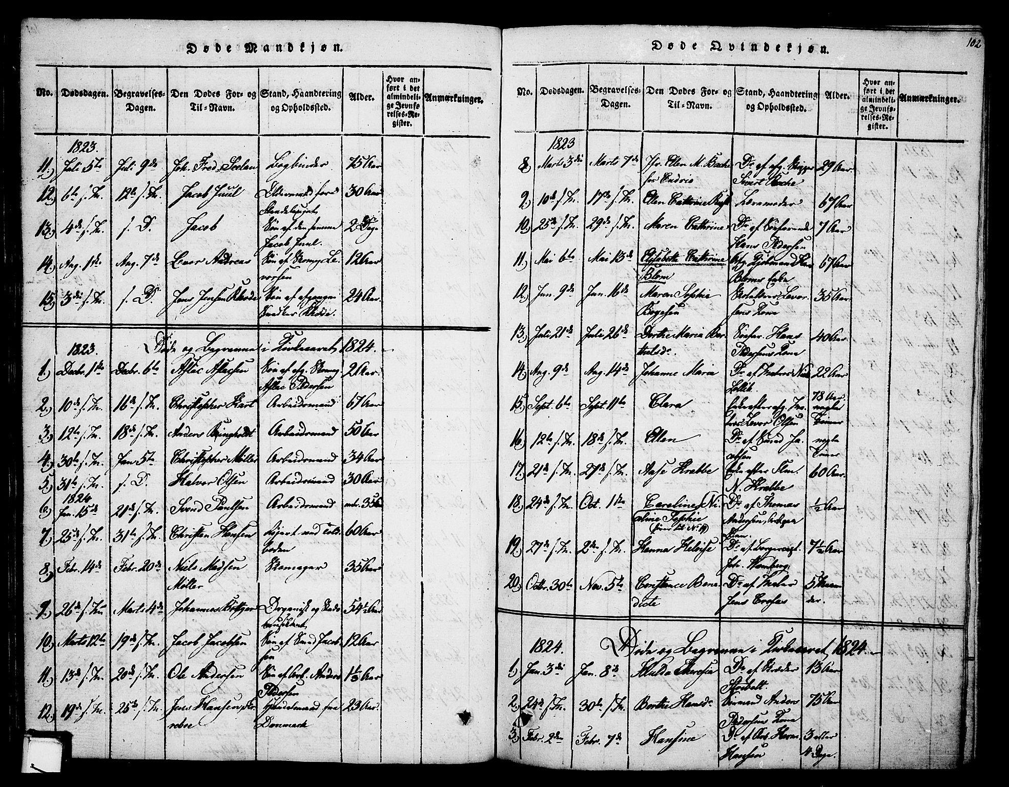 SAKO, Skien kirkebøker, F/Fa/L0005: Ministerialbok nr. 5, 1814-1843, s. 102