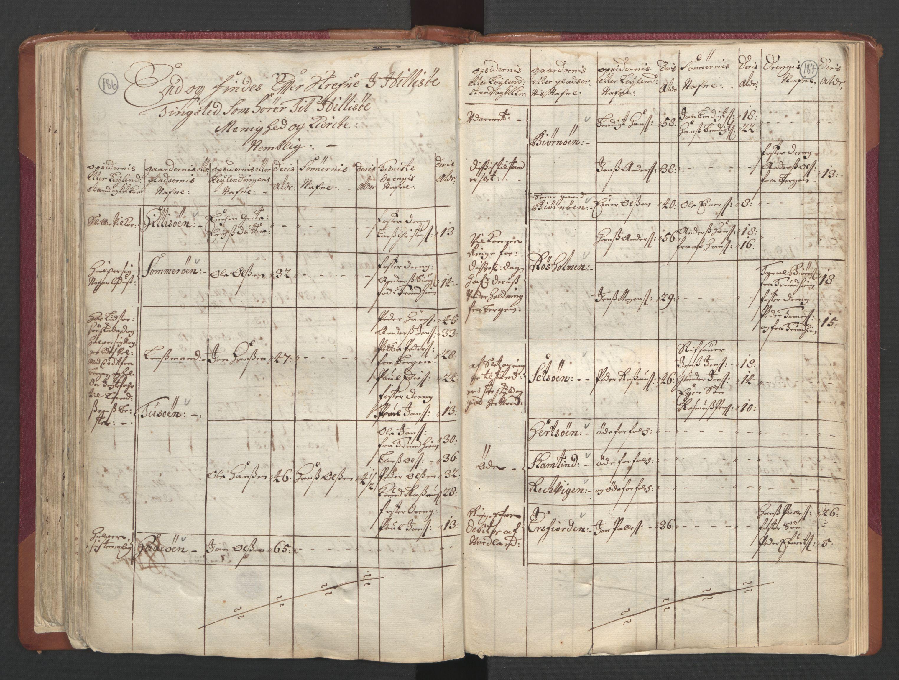 RA, Manntallet 1701, nr. 19: Senja og Tromsø fogderi, 1701, s. 186-187