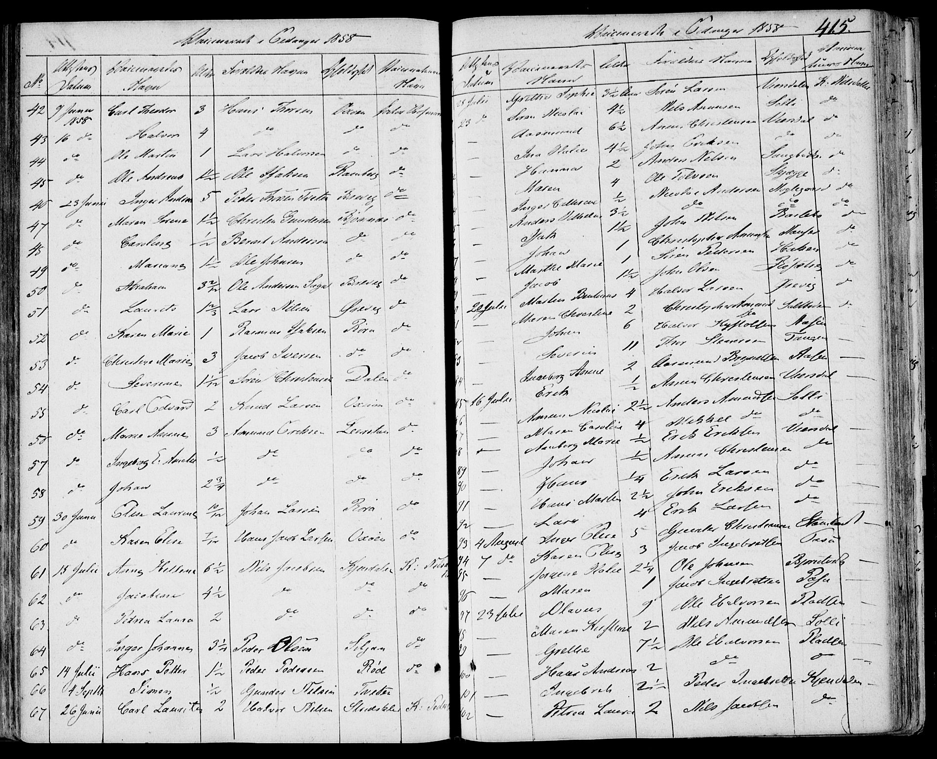 SAKO, Eidanger kirkebøker, F/Fa/L0008: Ministerialbok nr. 8, 1831-1858, s. 415