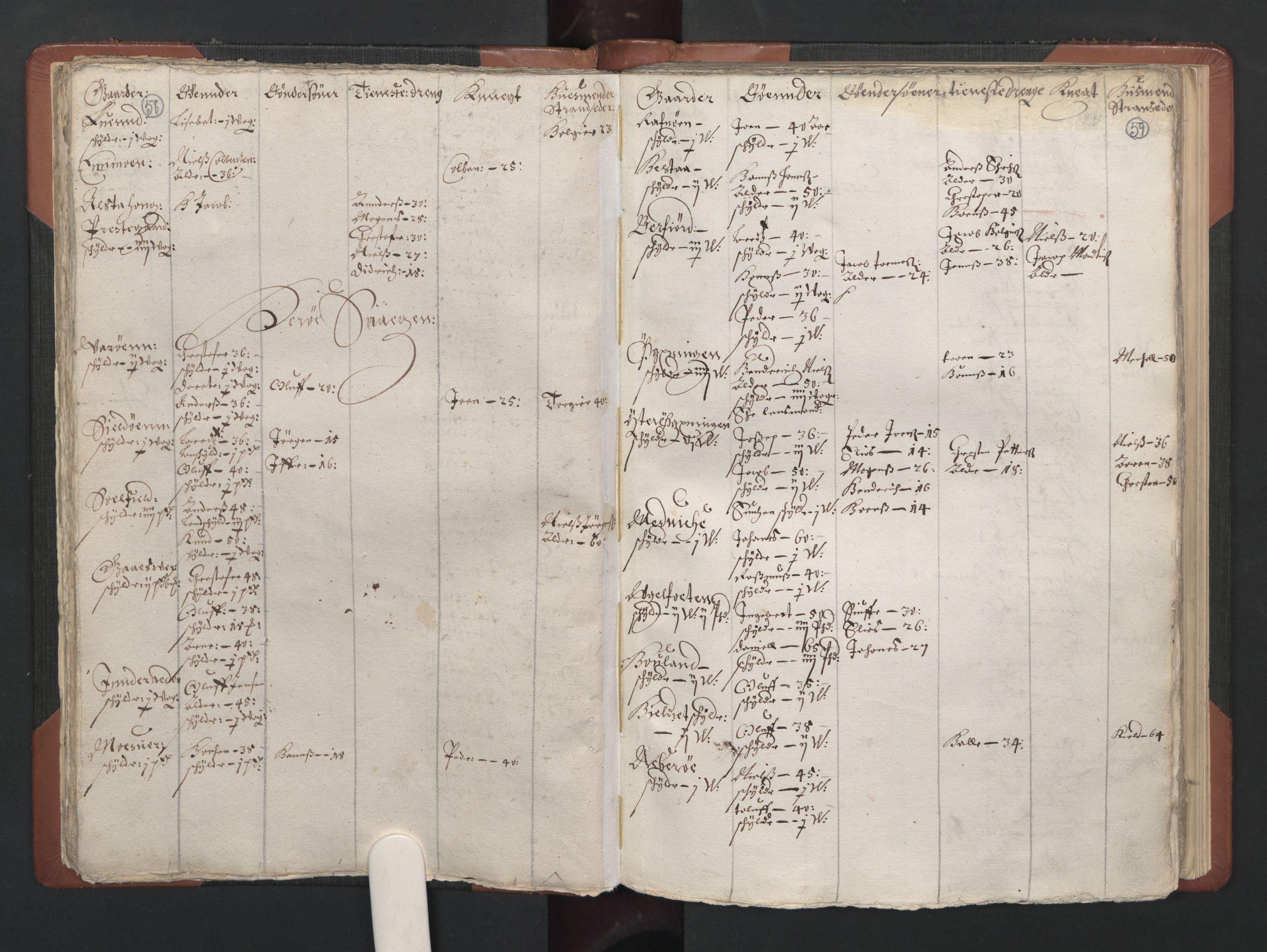 RA, Fogdenes og sorenskrivernes manntall 1664-1666, nr. 20: Fogderier (len og skipreider) i nåværende Nordland fylke, Troms fylke og Finnmark fylke, 1665, s. 58-59