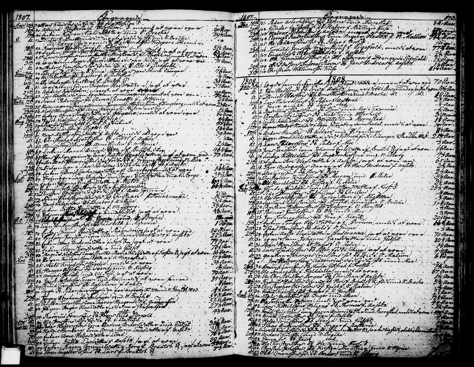 SAKO, Gjerpen kirkebøker, F/Fa/L0003: Ministerialbok nr. 3, 1796-1814, s. 173