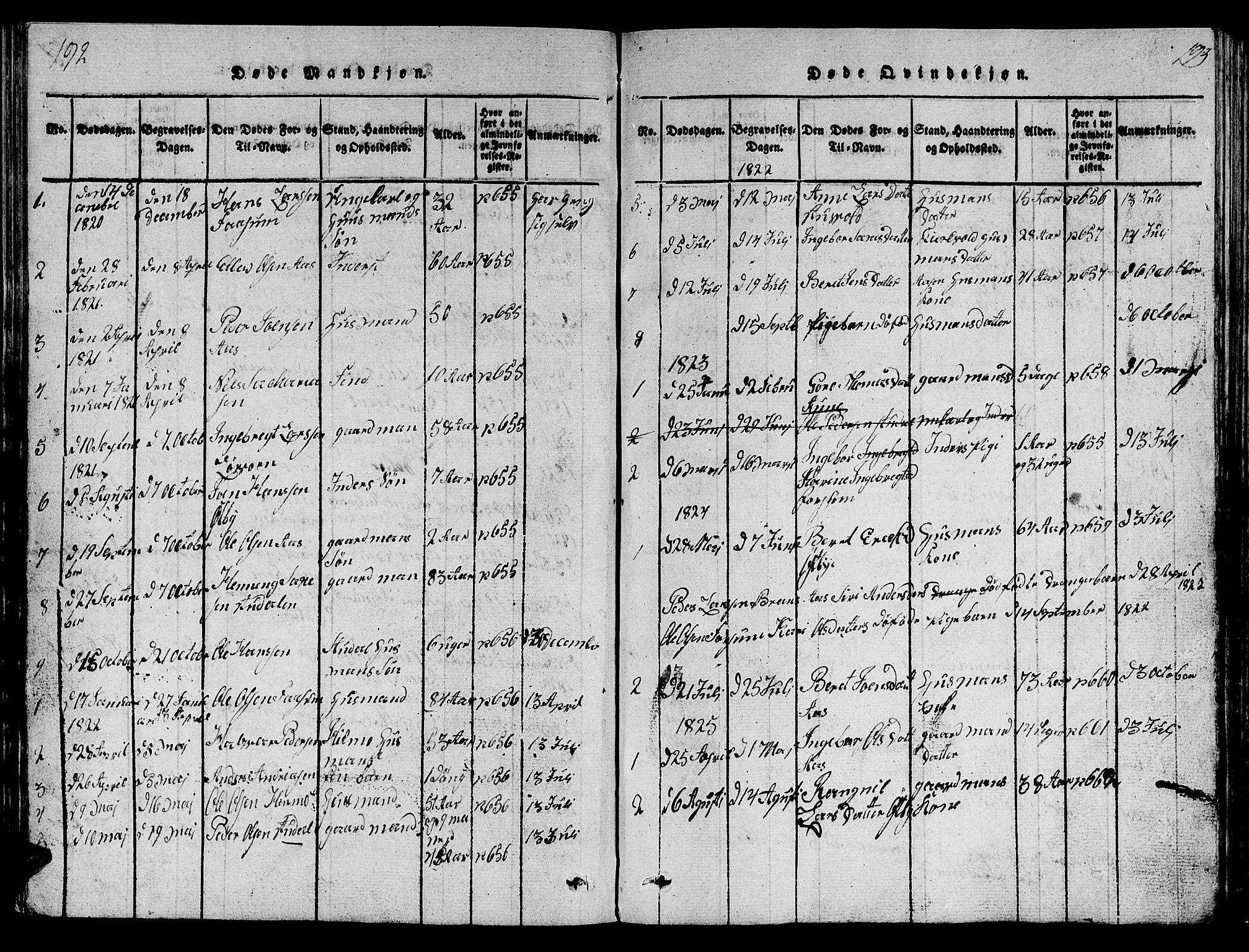 SAT, Ministerialprotokoller, klokkerbøker og fødselsregistre - Sør-Trøndelag, 698/L1164: Klokkerbok nr. 698C01, 1816-1861, s. 192-193