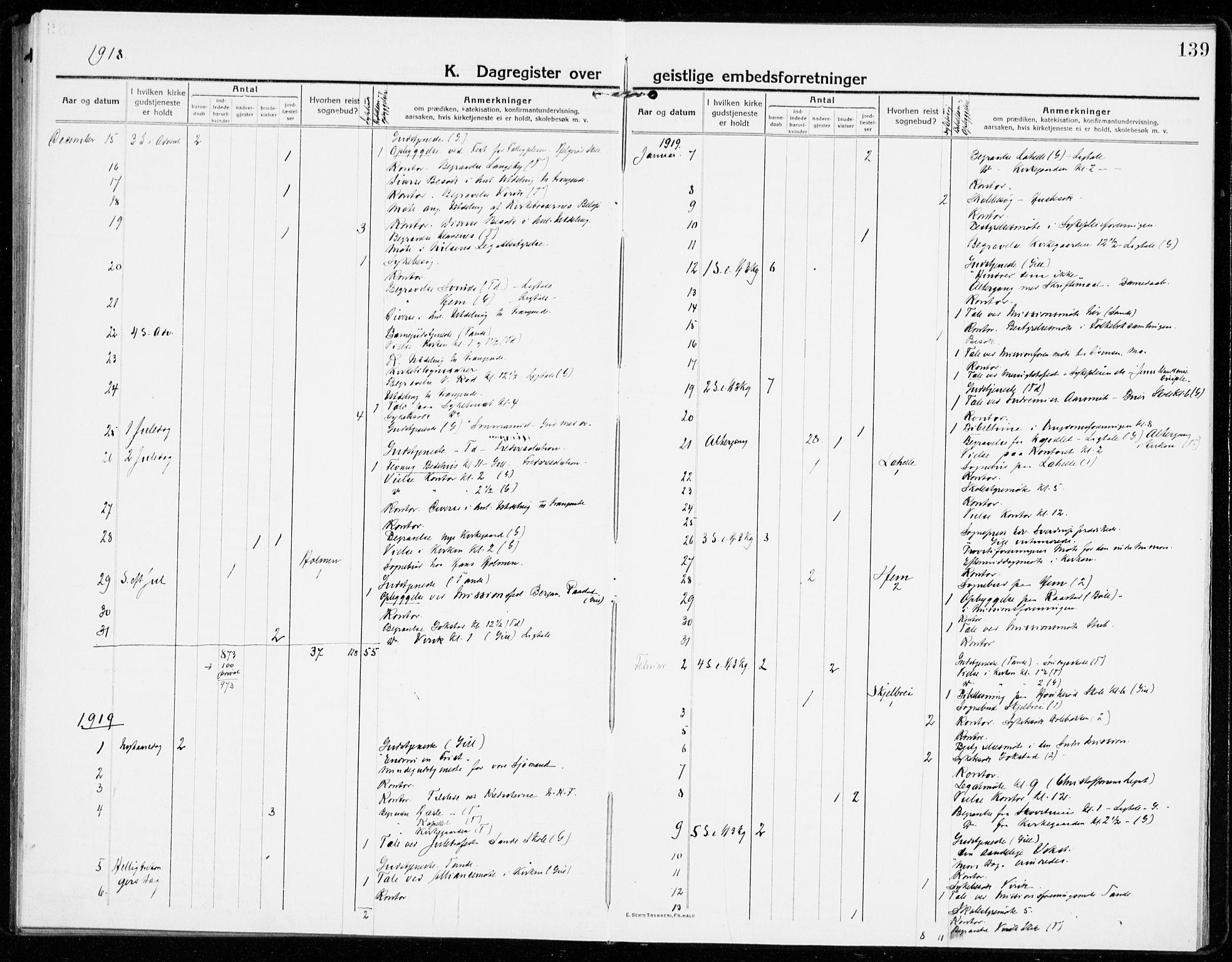 SAKO, Sandar kirkebøker, F/Fa/L0020: Ministerialbok nr. 20, 1915-1919, s. 139