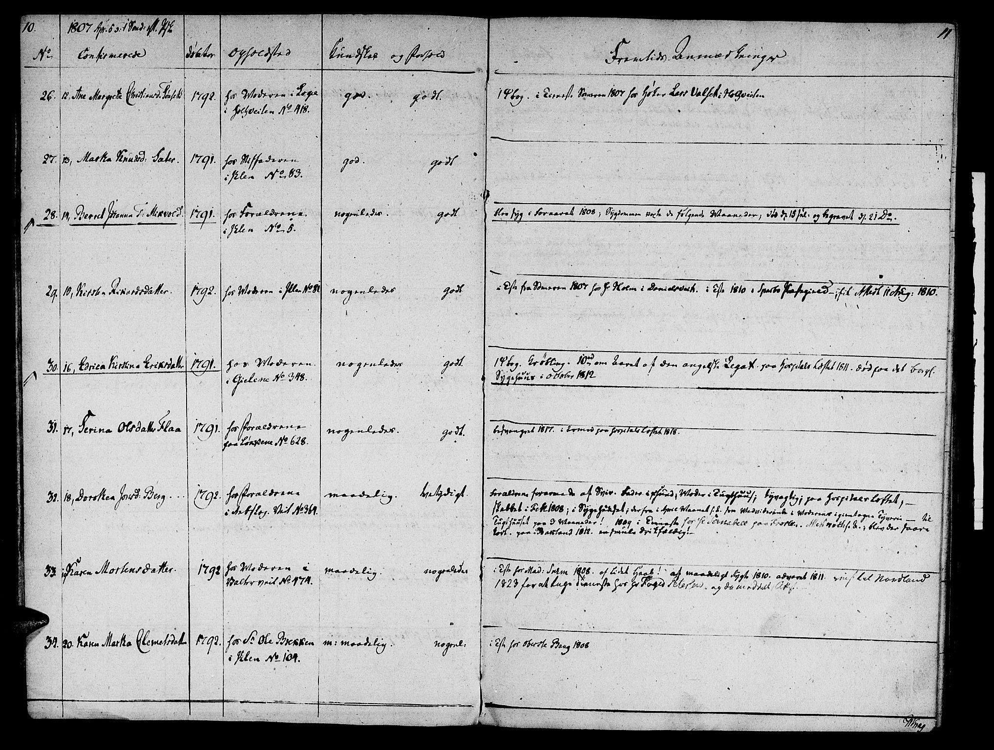 SAT, Ministerialprotokoller, klokkerbøker og fødselsregistre - Sør-Trøndelag, 601/L0069: Residerende kapellans bok nr. 601B02, 1807-1836, s. 10-11
