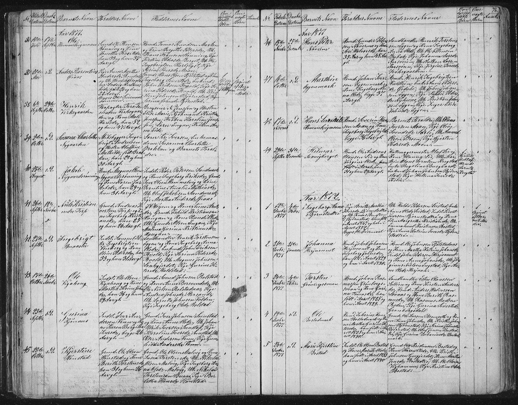 SAT, Ministerialprotokoller, klokkerbøker og fødselsregistre - Sør-Trøndelag, 616/L0406: Ministerialbok nr. 616A03, 1843-1879, s. 76