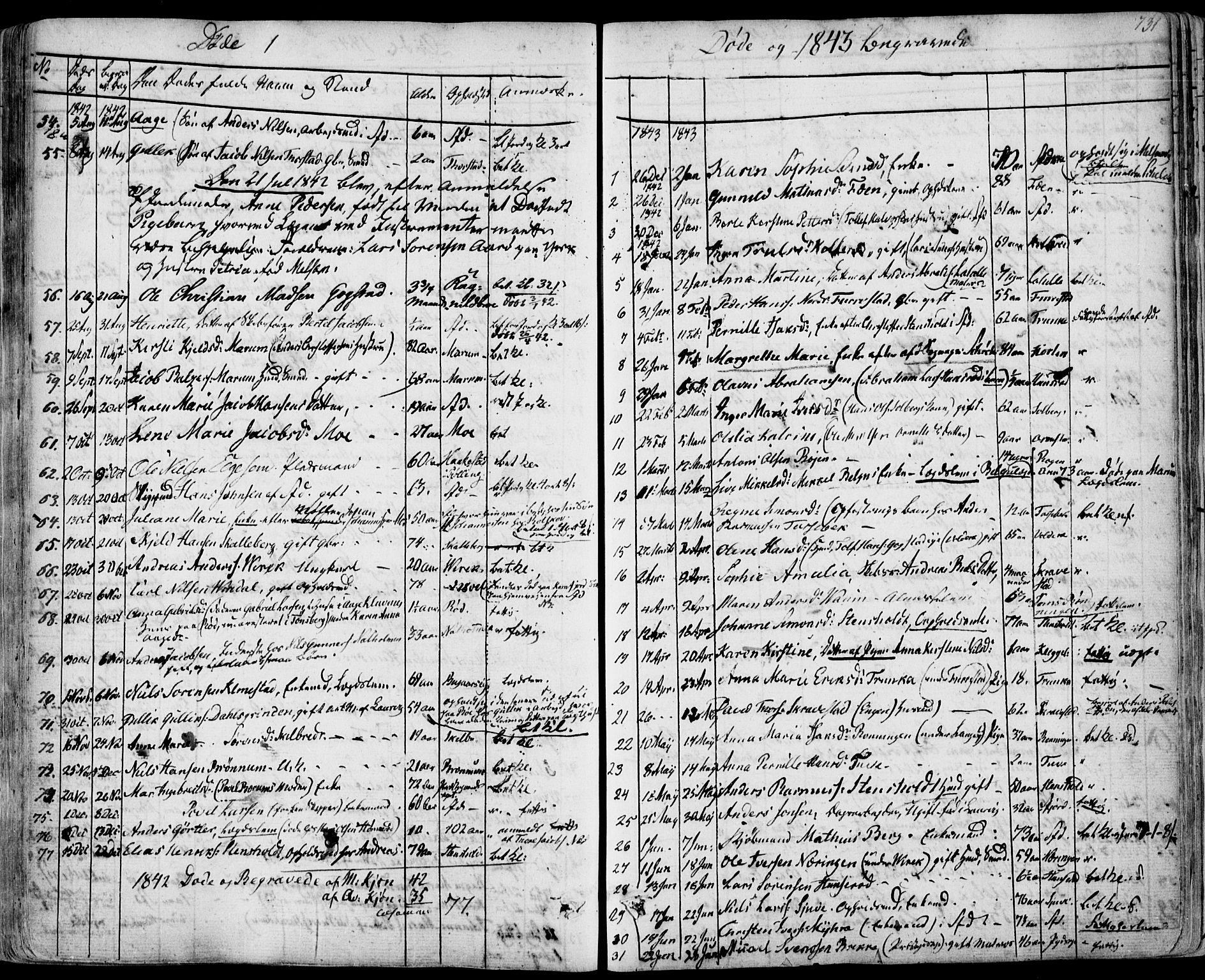 SAKO, Sandar kirkebøker, F/Fa/L0005: Ministerialbok nr. 5, 1832-1847, s. 730-731