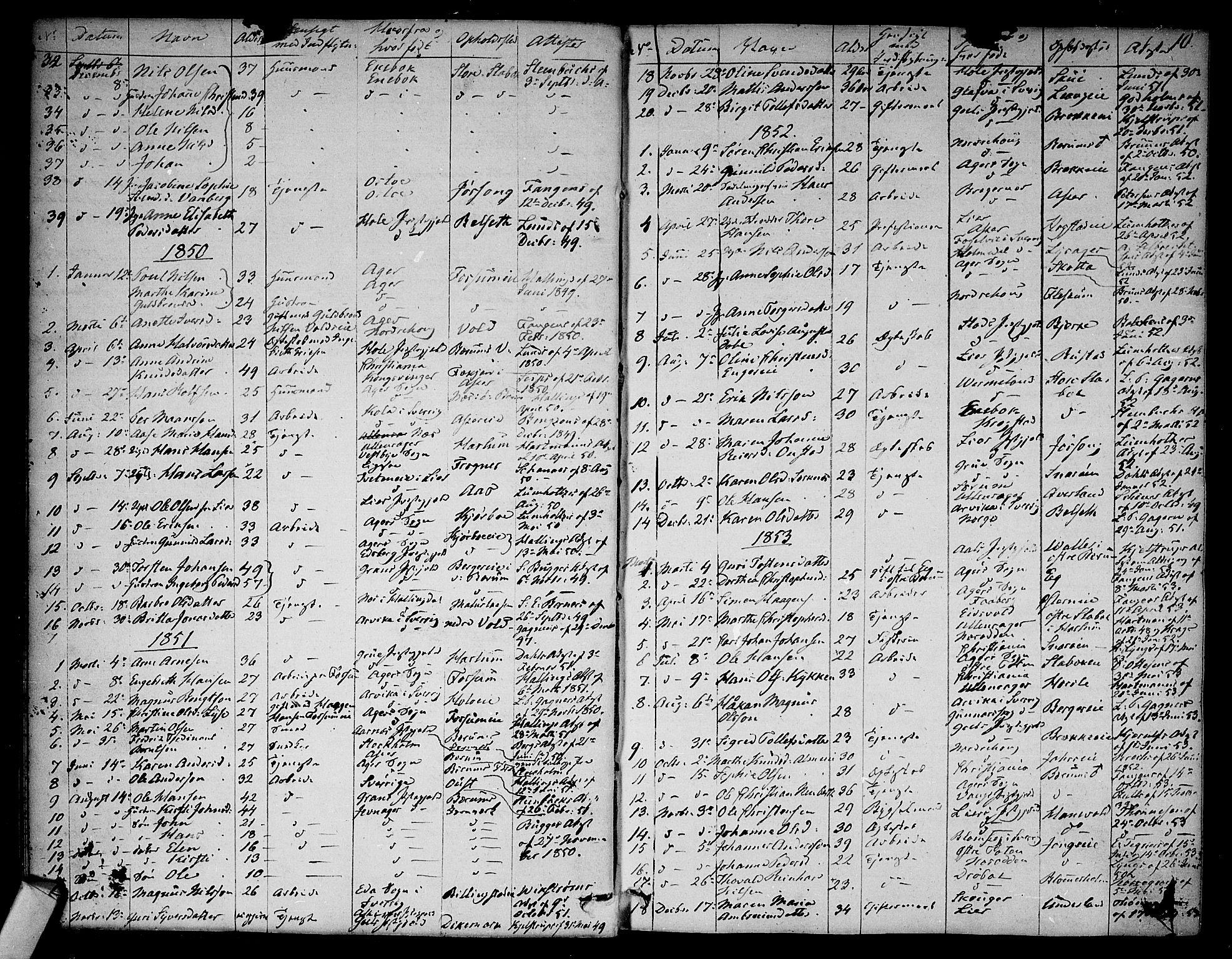 SAO, Asker prestekontor Kirkebøker, F/Fa/L0012: Ministerialbok nr. I 12, 1825-1878, s. 10
