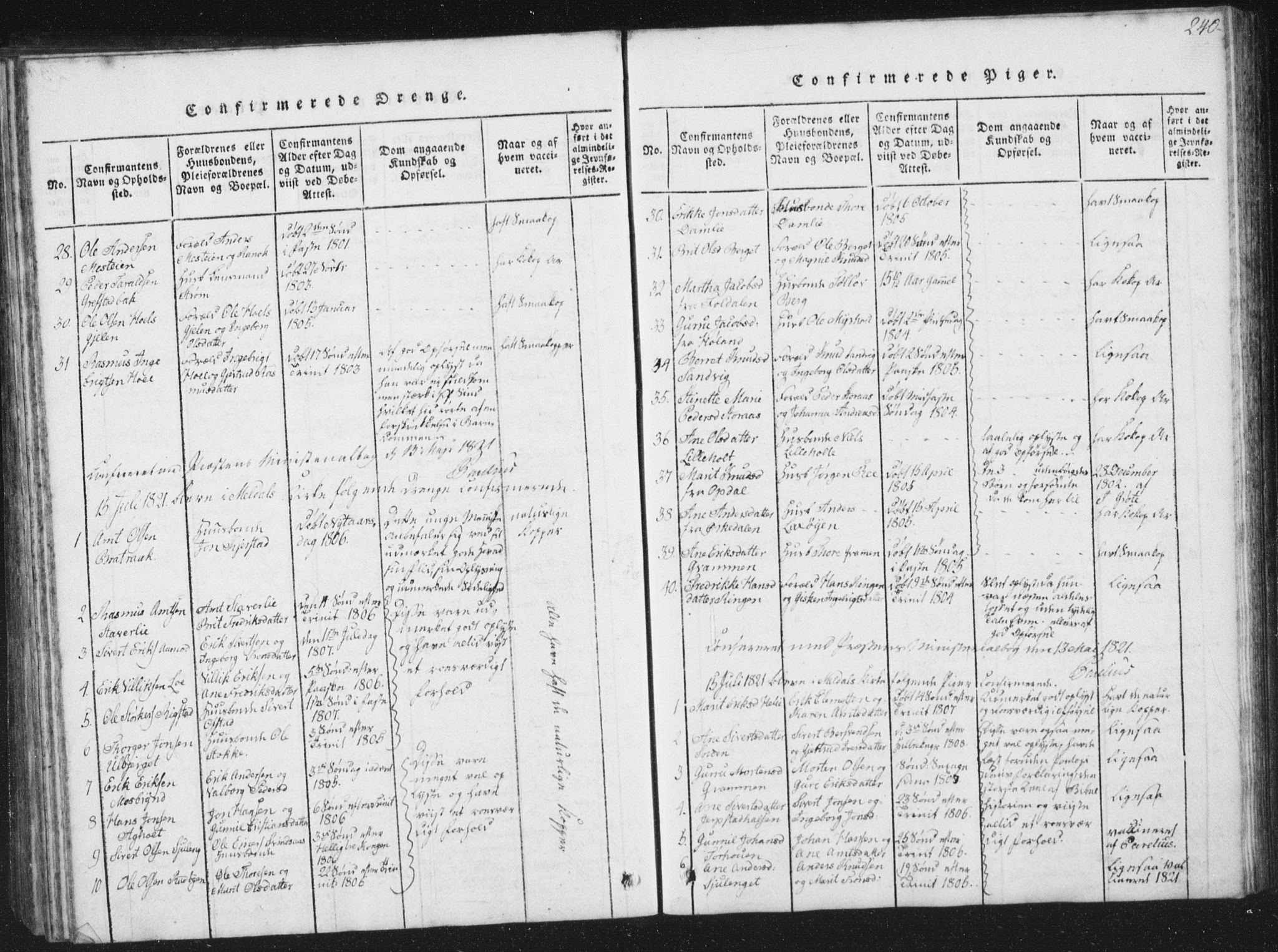 SAT, Ministerialprotokoller, klokkerbøker og fødselsregistre - Sør-Trøndelag, 672/L0862: Klokkerbok nr. 672C01, 1816-1831, s. 240