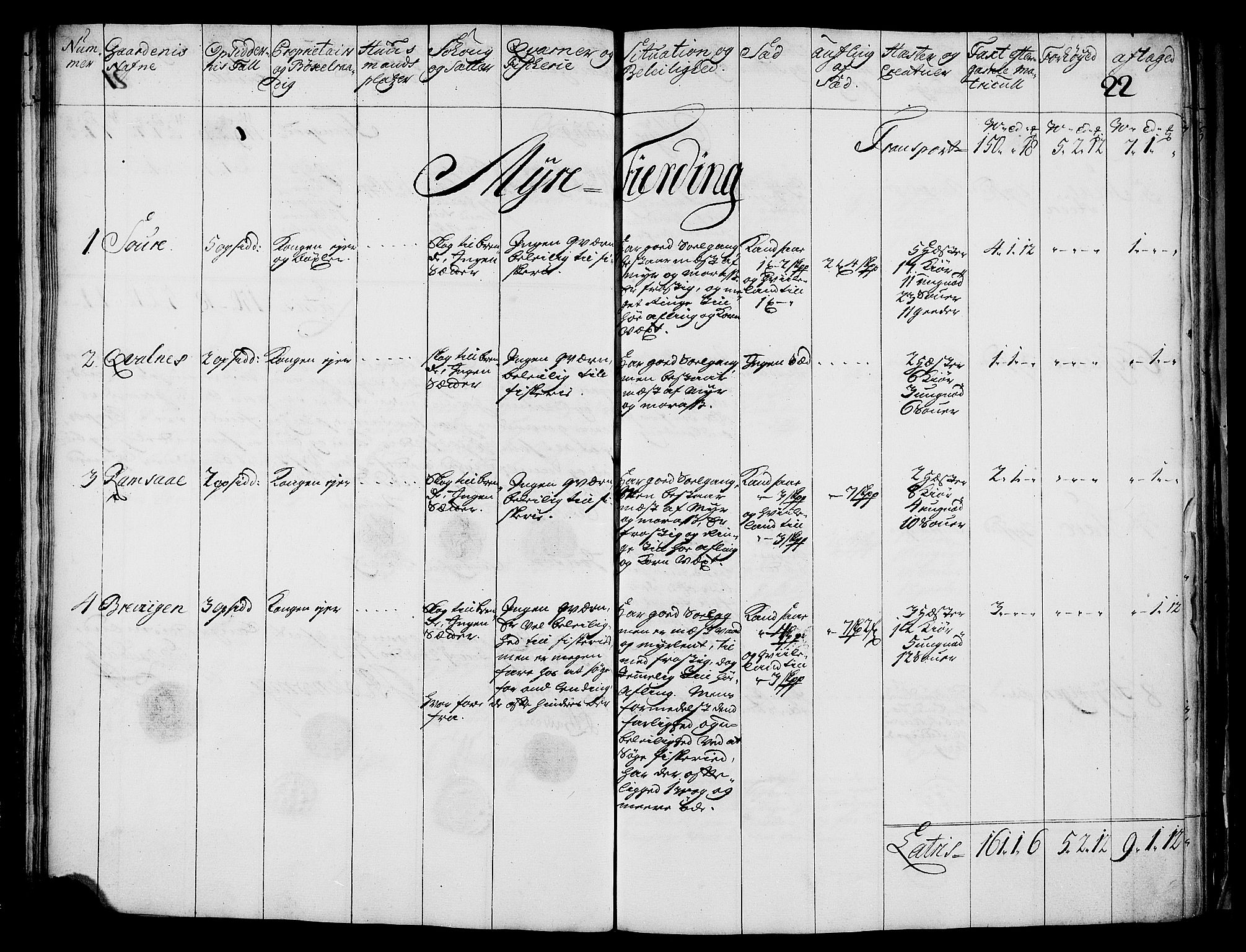 RA, Rentekammeret inntil 1814, Realistisk ordnet avdeling, N/Nb/Nbf/L0176: Vesterålen og Andenes eksaminasjonsprotokoll, 1723, s. 21b-22a