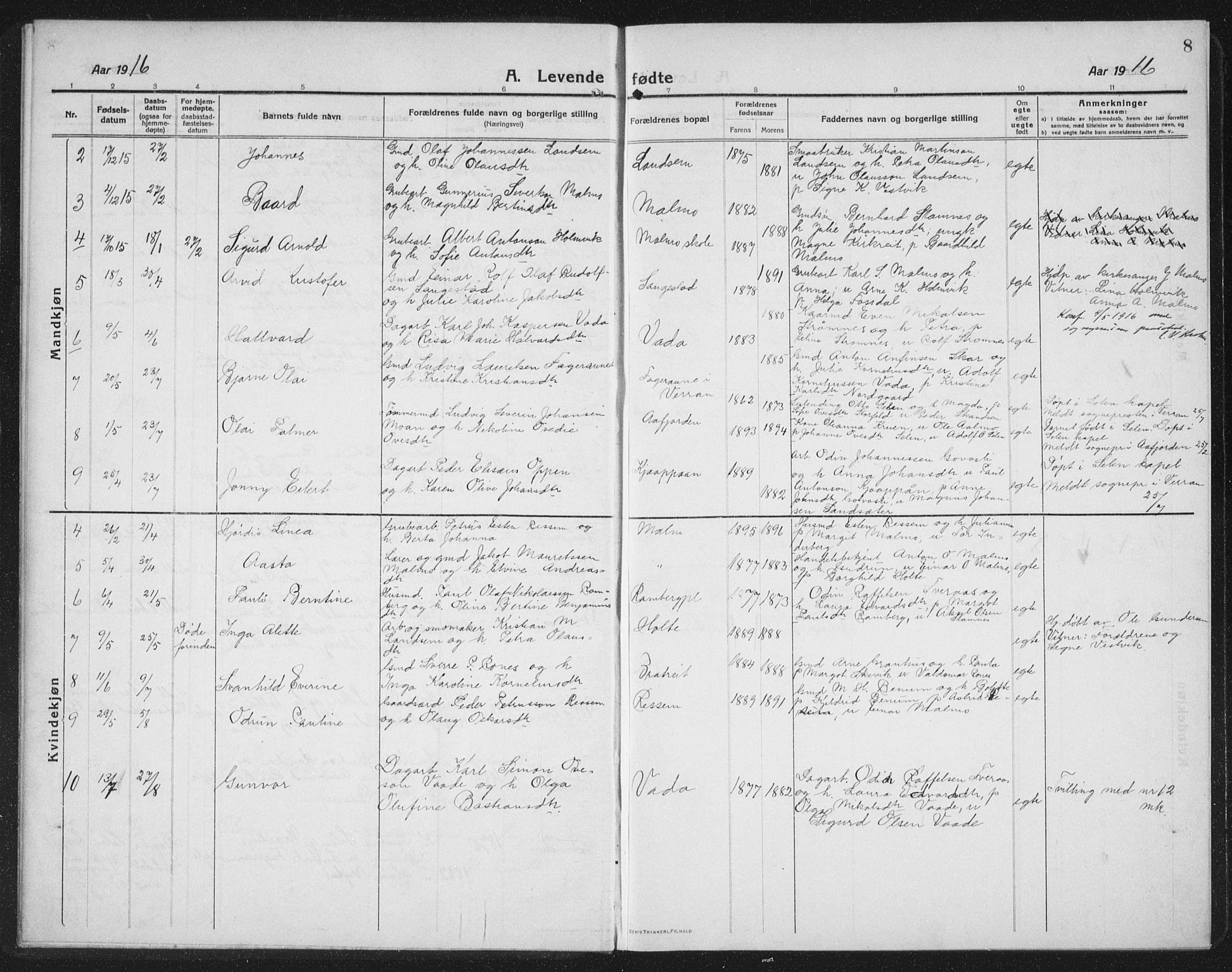 SAT, Ministerialprotokoller, klokkerbøker og fødselsregistre - Nord-Trøndelag, 745/L0434: Klokkerbok nr. 745C03, 1914-1937, s. 8