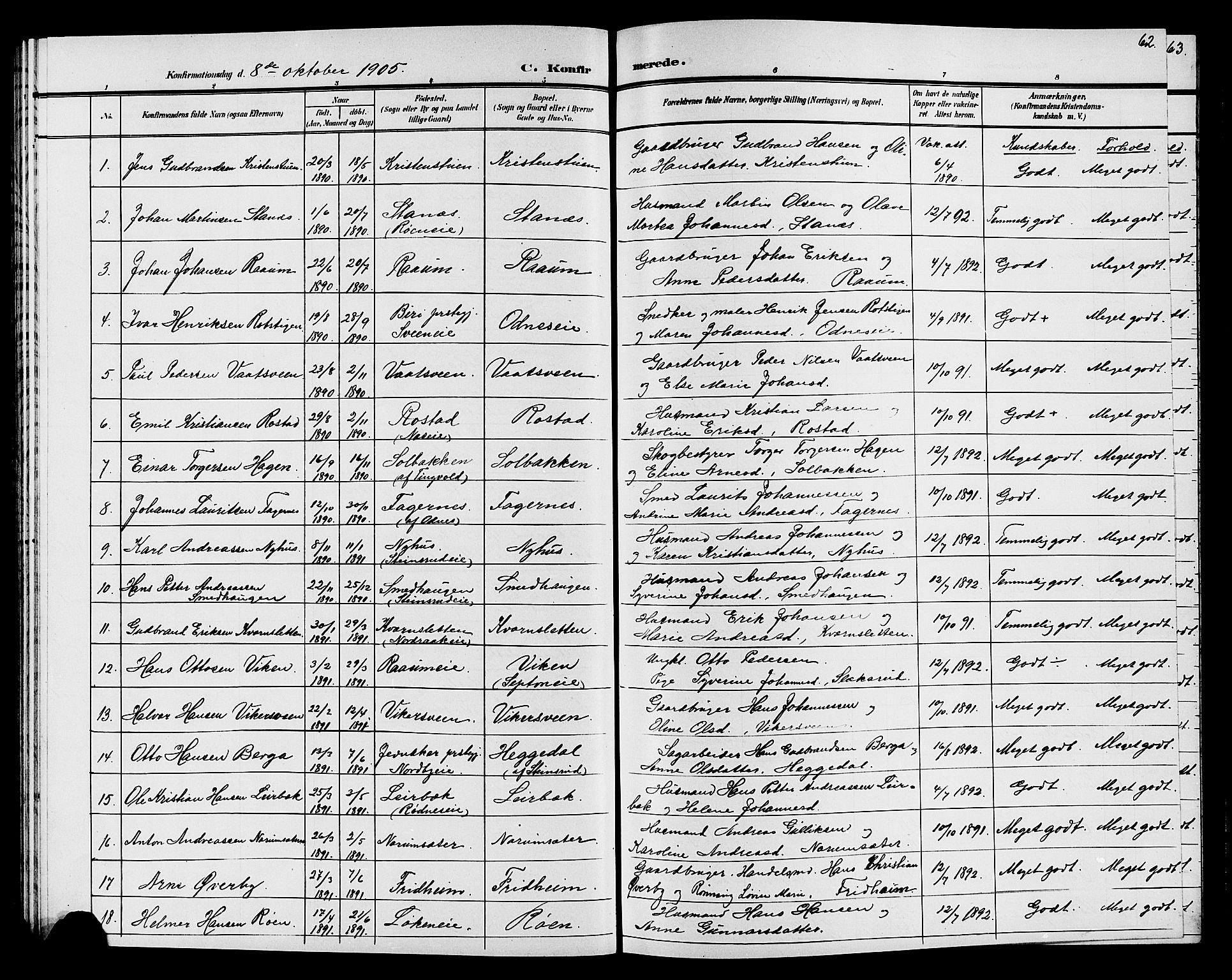 SAH, Søndre Land prestekontor, L/L0005: Klokkerbok nr. 5, 1902-1911, s. 62