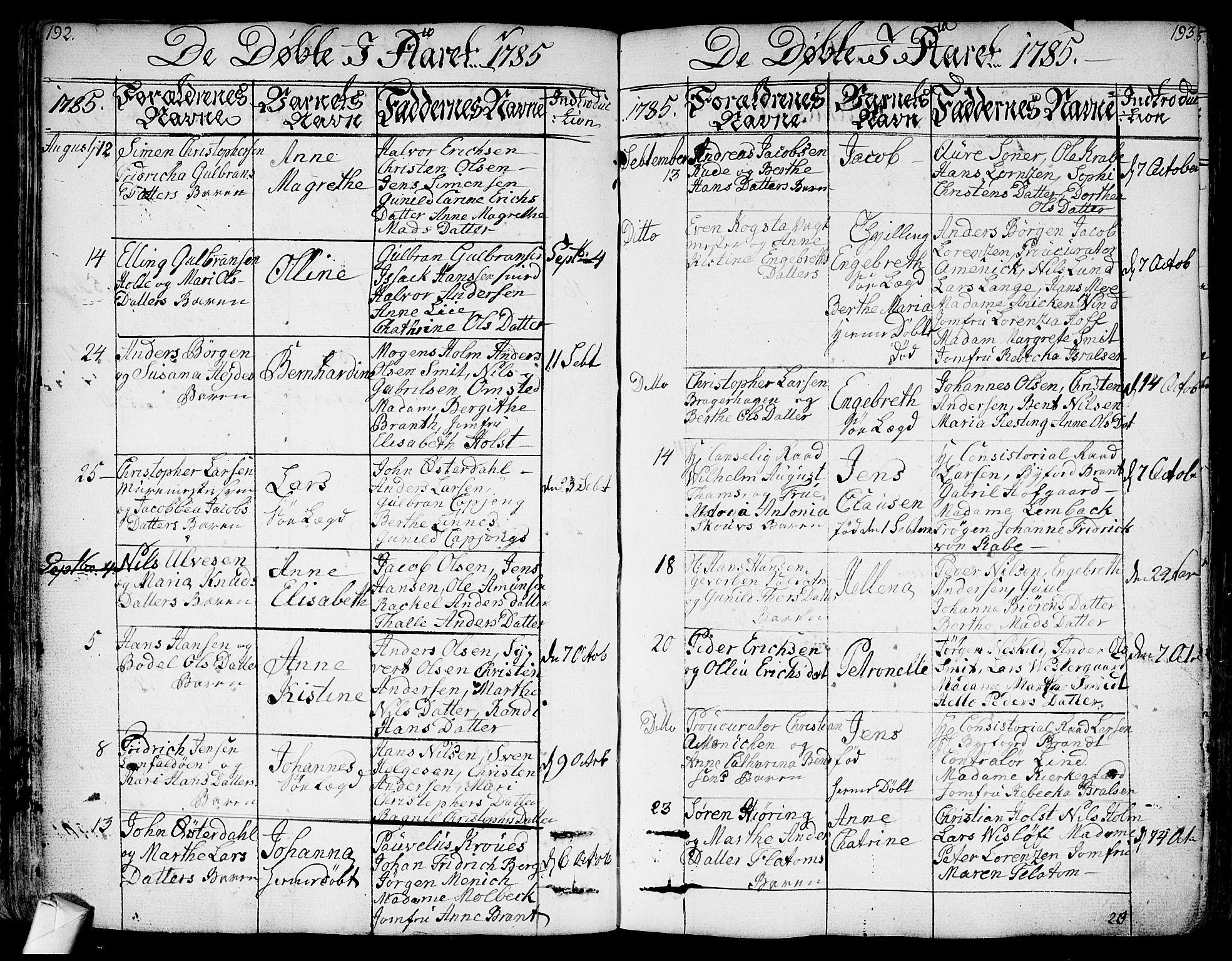 SAKO, Bragernes kirkebøker, F/Fa/L0006a: Ministerialbok nr. I 6, 1782-1814, s. 192-193