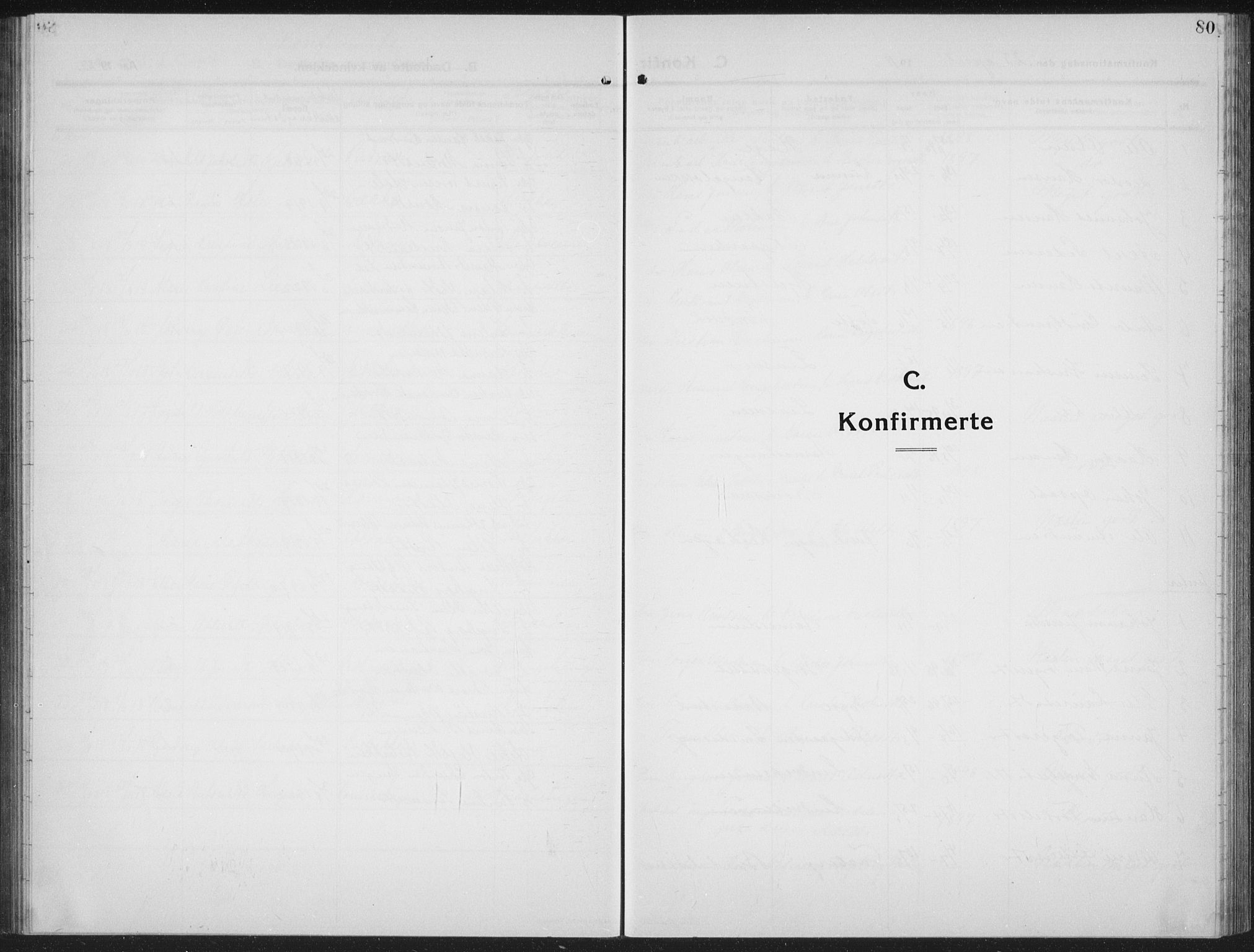 SAH, Ringebu prestekontor, Klokkerbok nr. 10, 1911-1934, s. 80