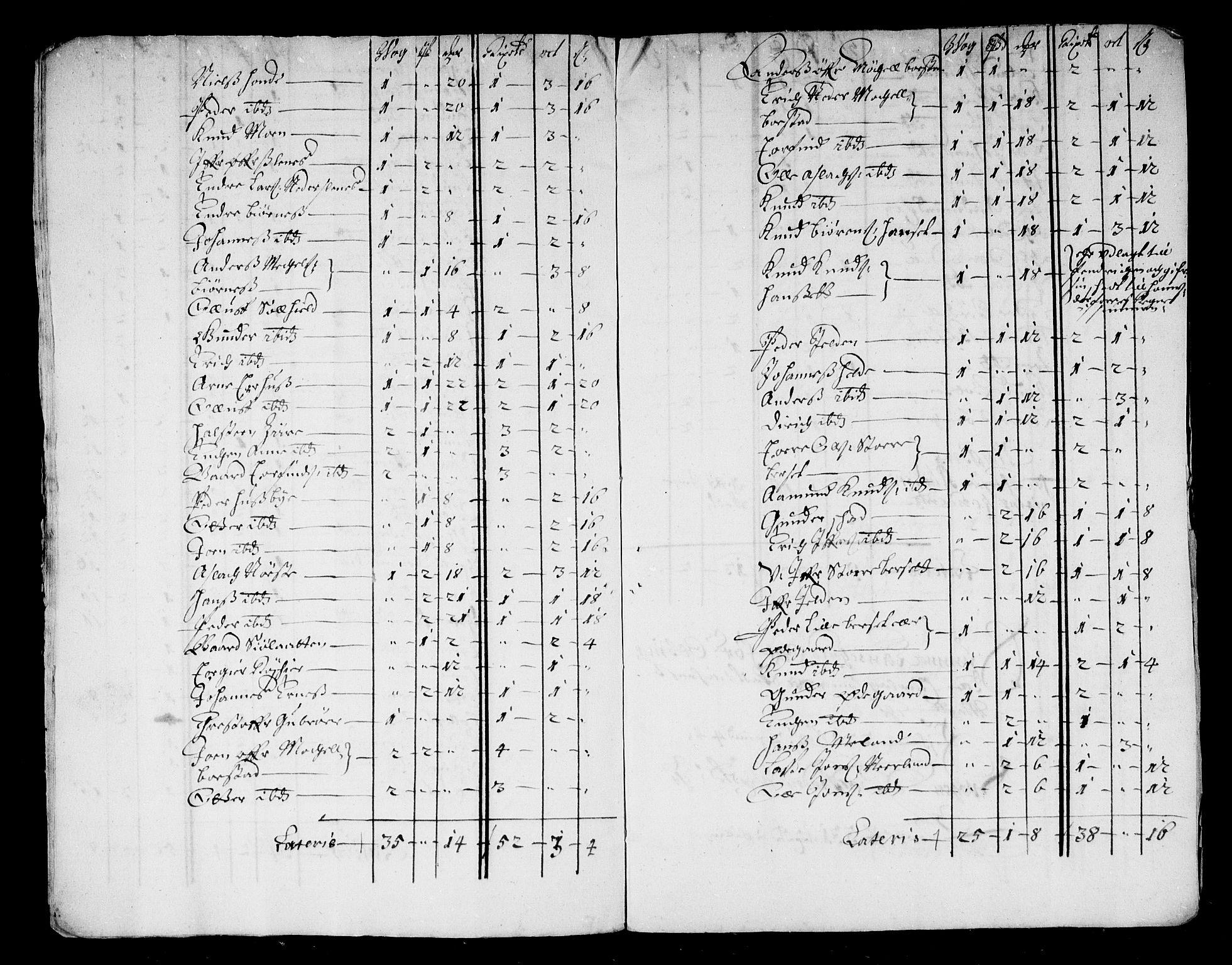RA, Rentekammeret inntil 1814, Reviderte regnskaper, Stiftamtstueregnskaper, Trondheim stiftamt og Nordland amt, R/Rd/L0037: Trondheim stiftamt, 1673