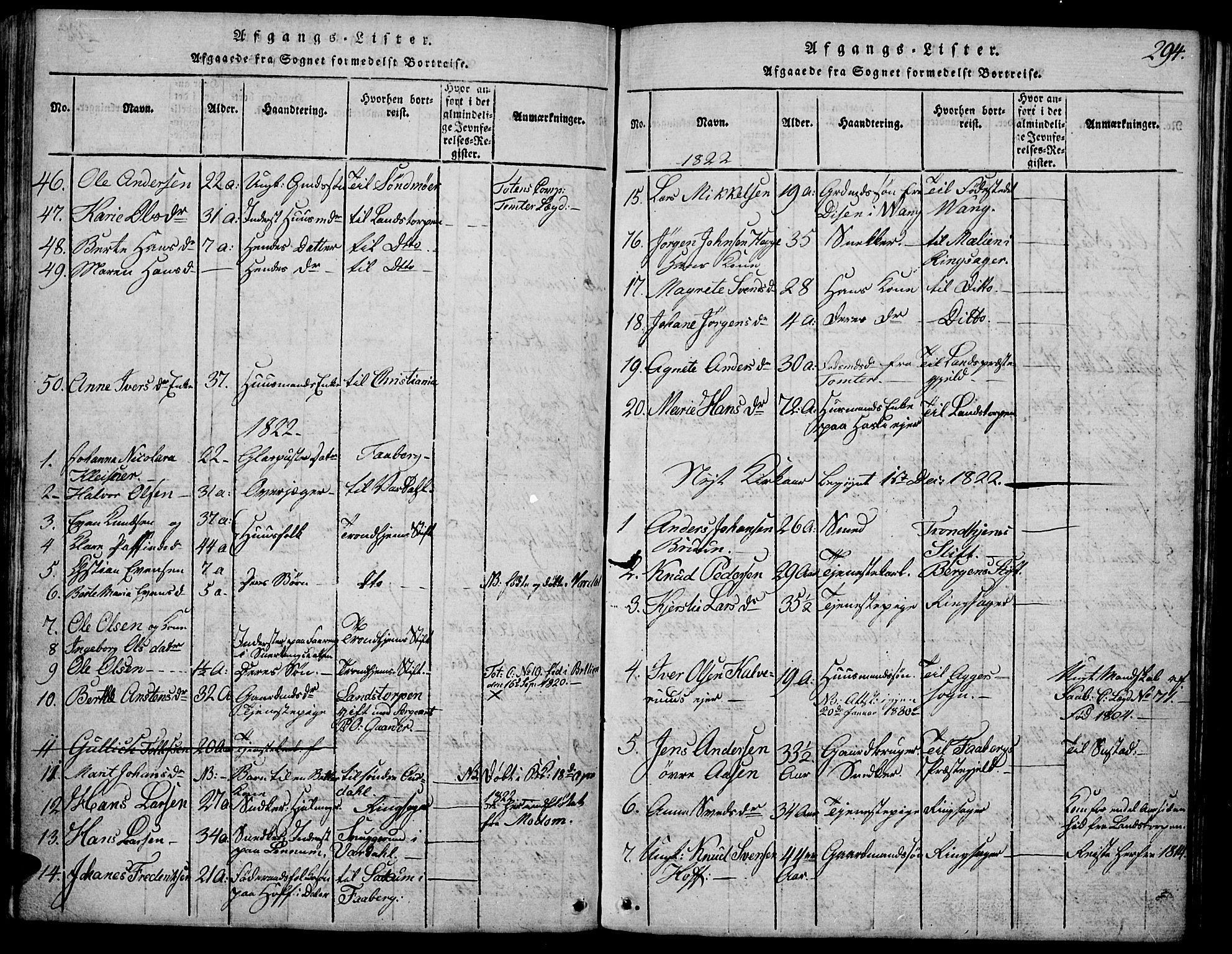 SAH, Biri prestekontor, Klokkerbok nr. 1, 1814-1828, s. 294