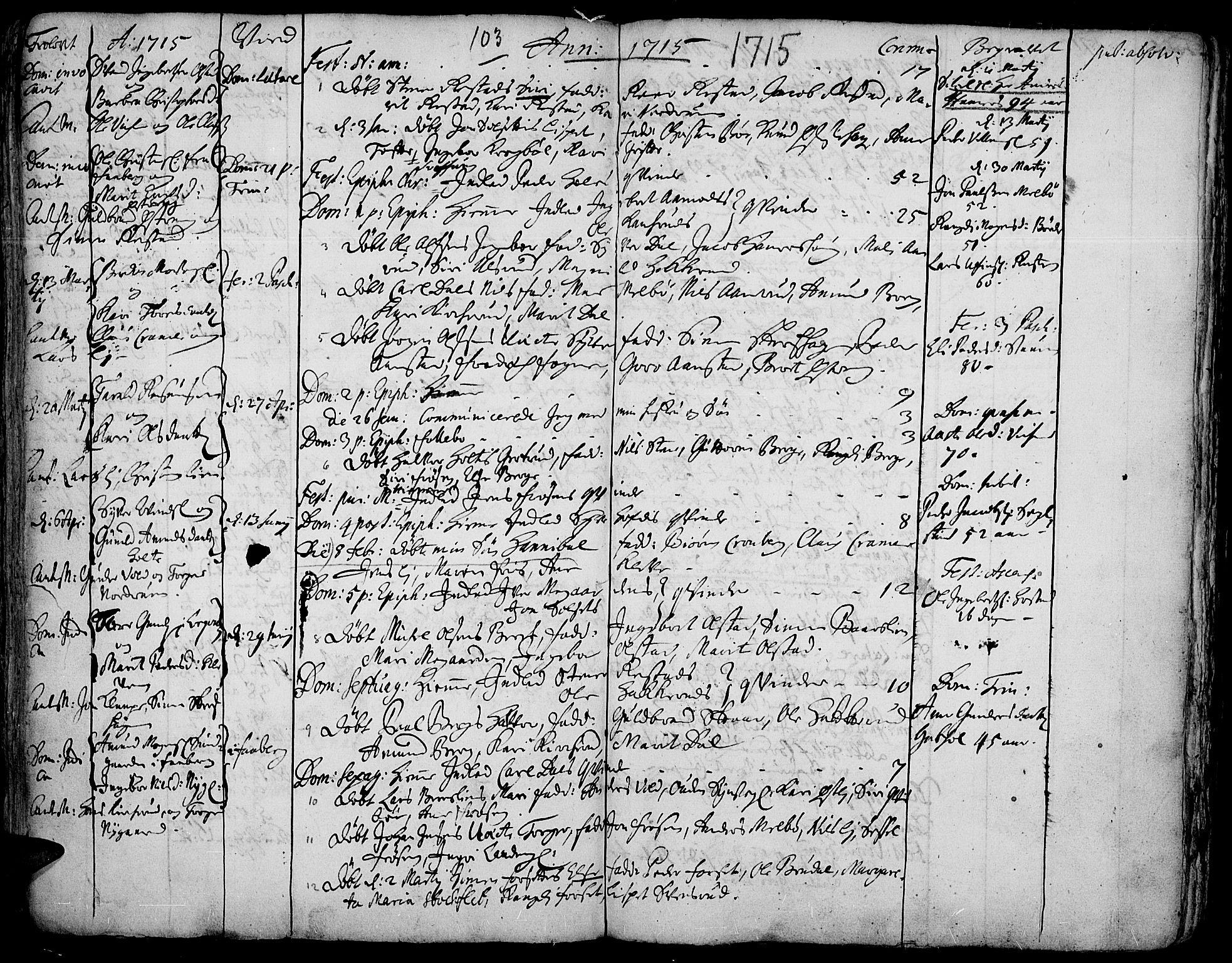 SAH, Gausdal prestekontor, Ministerialbok nr. 1, 1693-1728, s. 103
