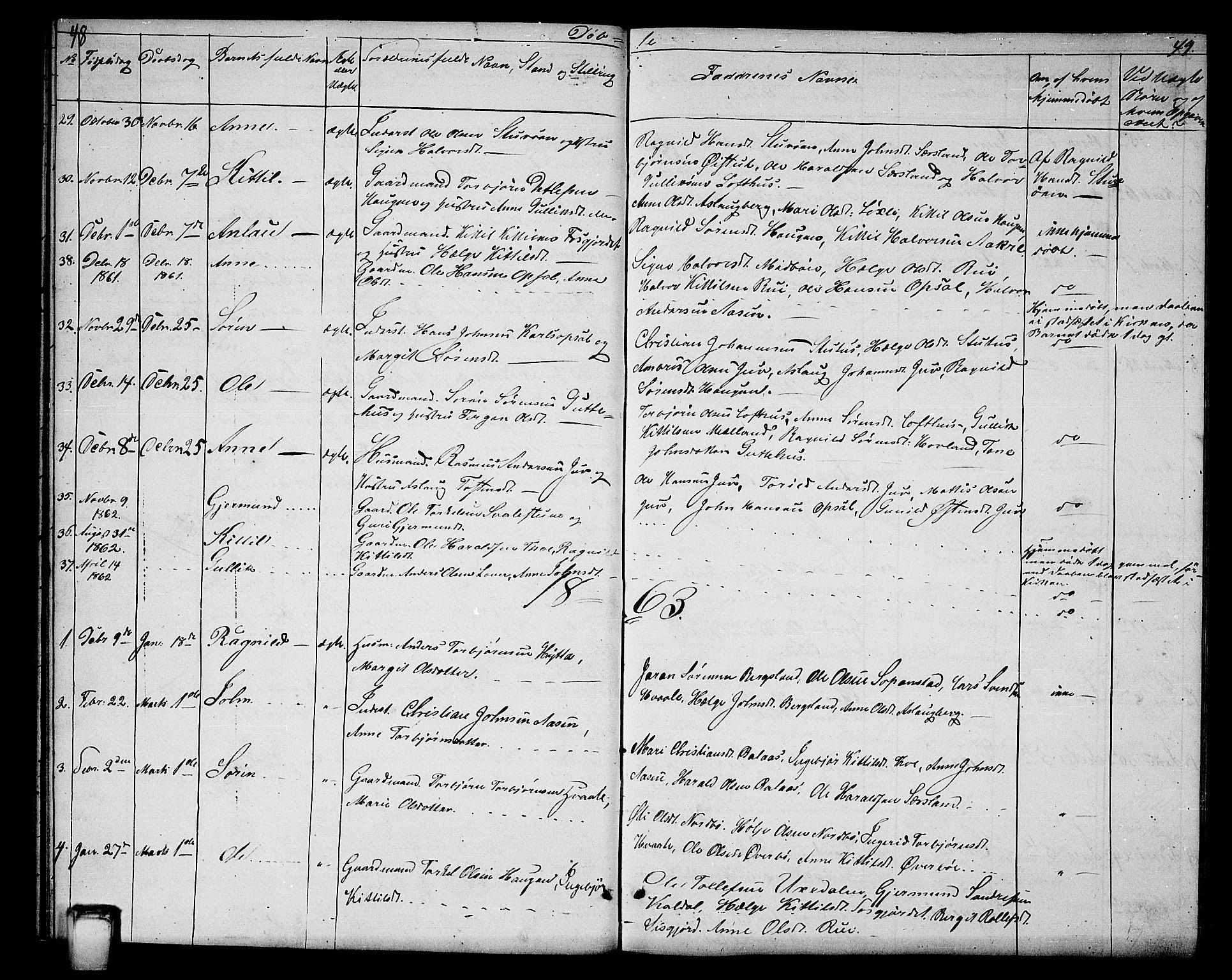 SAKO, Hjartdal kirkebøker, G/Ga/L0002: Klokkerbok nr. I 2, 1854-1888, s. 48-49