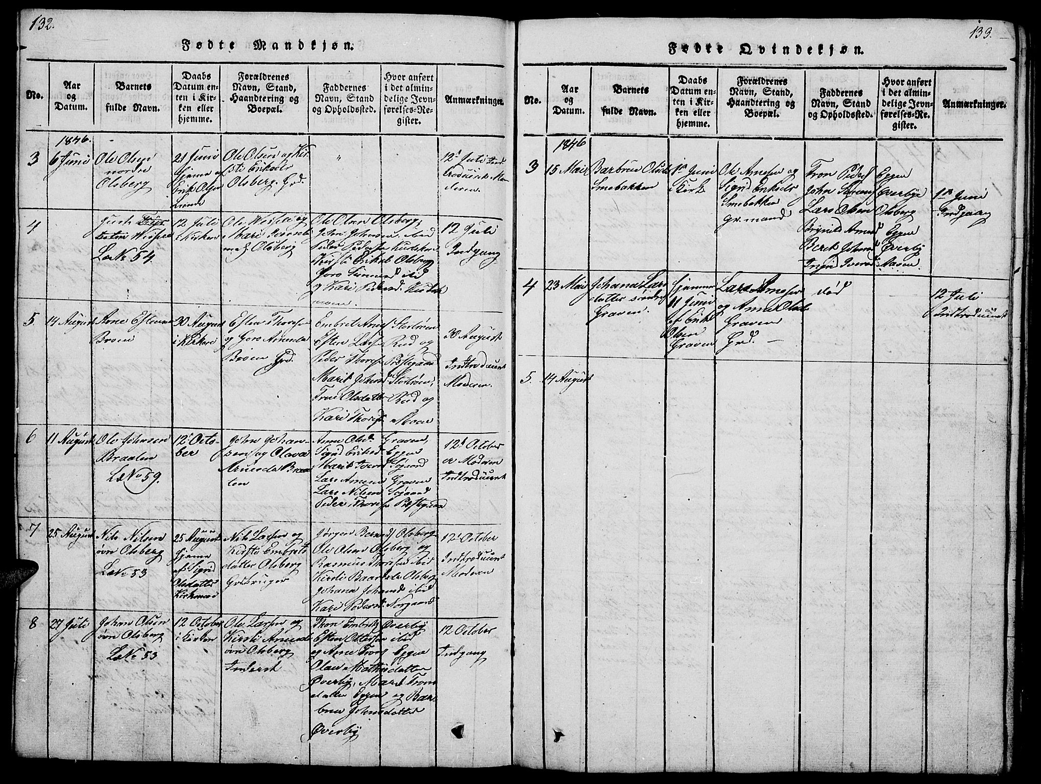 SAH, Tynset prestekontor, Klokkerbok nr. 4, 1814-1879, s. 132-133
