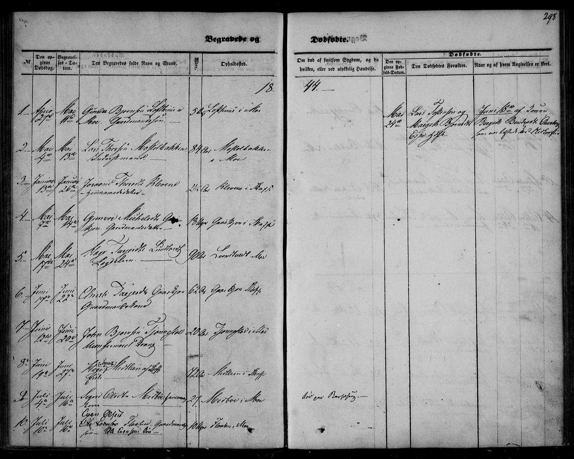 SAKO, Mo kirkebøker, F/Fa/L0005: Ministerialbok nr. I 5, 1844-1864, s. 298