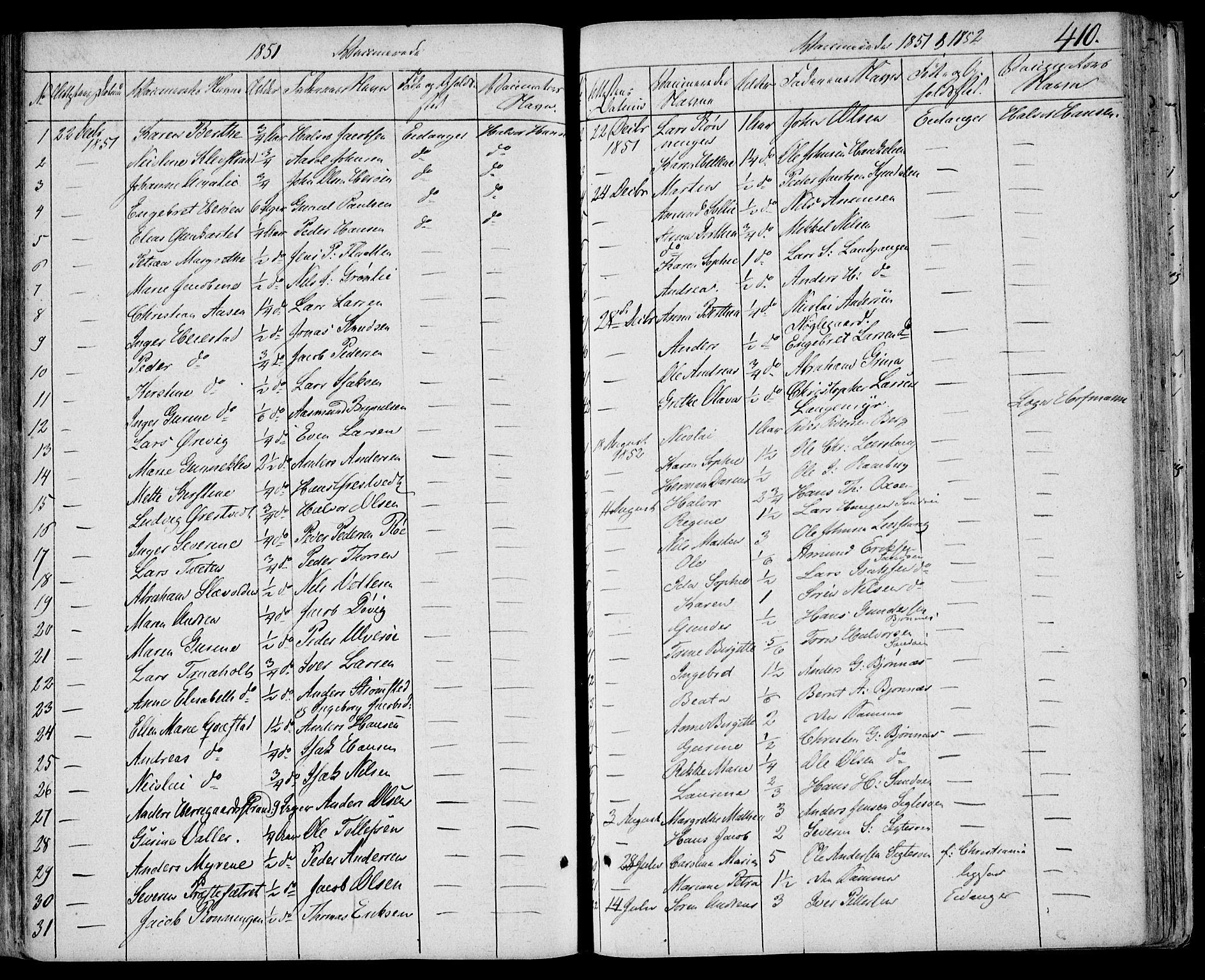 SAKO, Eidanger kirkebøker, F/Fa/L0008: Ministerialbok nr. 8, 1831-1858, s. 410