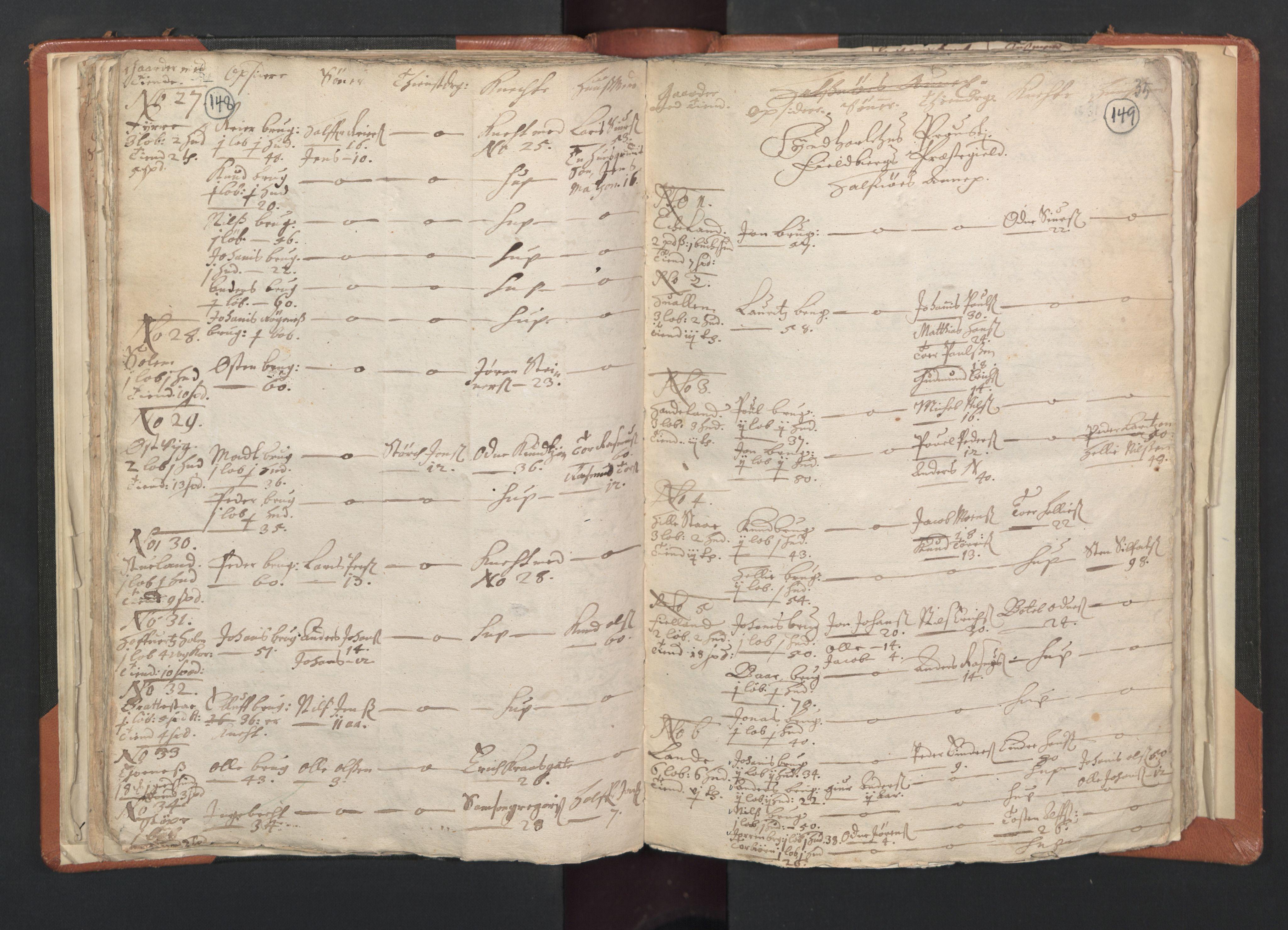 RA, Sogneprestenes manntall 1664-1666, nr. 20: Sunnhordland prosti, 1664-1666, s. 148-149