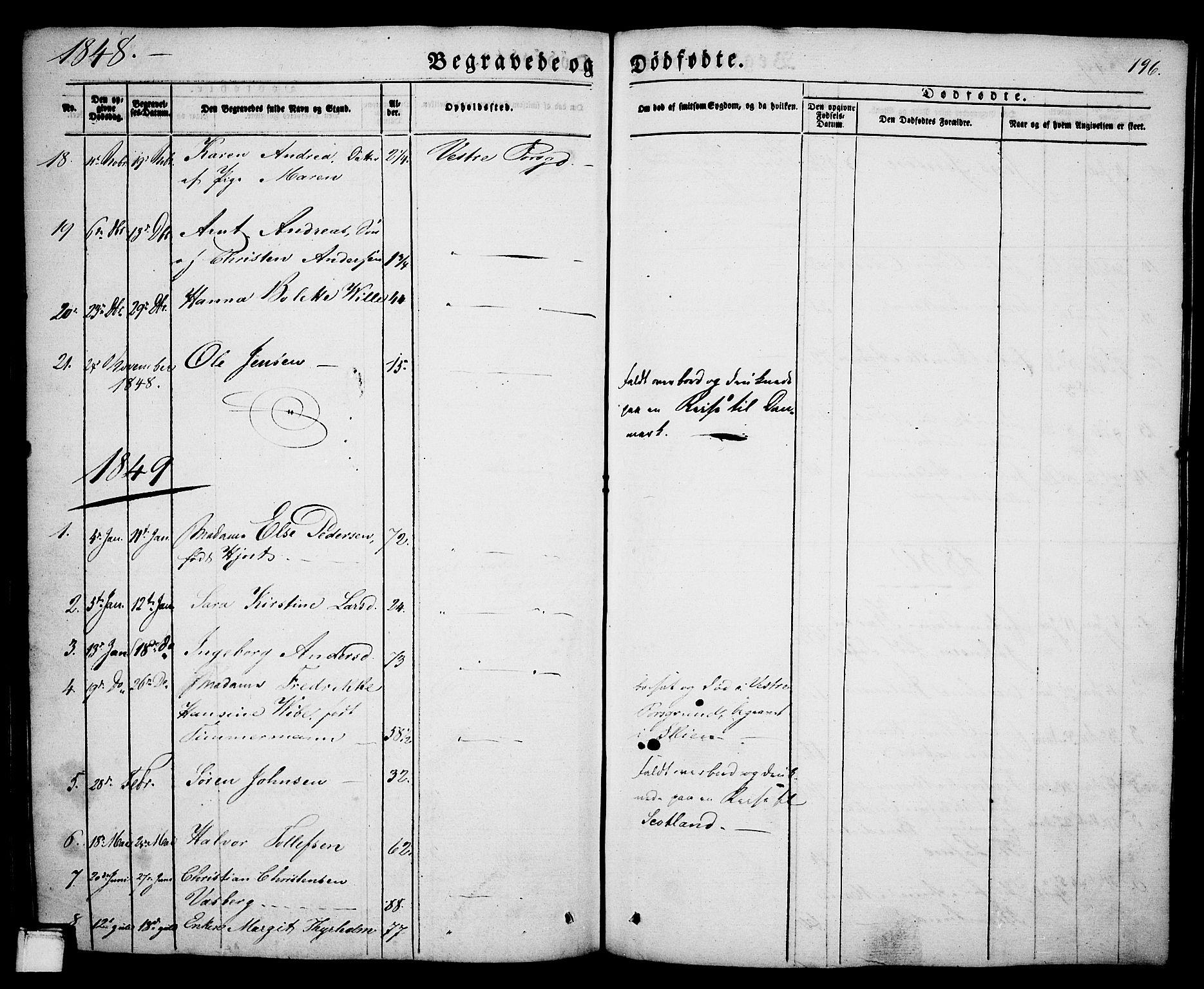 SAKO, Porsgrunn kirkebøker , G/Ga/L0002: Klokkerbok nr. I 2, 1847-1877, s. 196