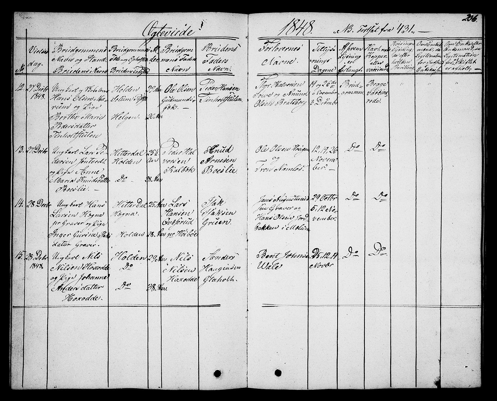 SAKO, Holla kirkebøker, G/Ga/L0002: Klokkerbok nr. I 2, 1830-1848, s. 236
