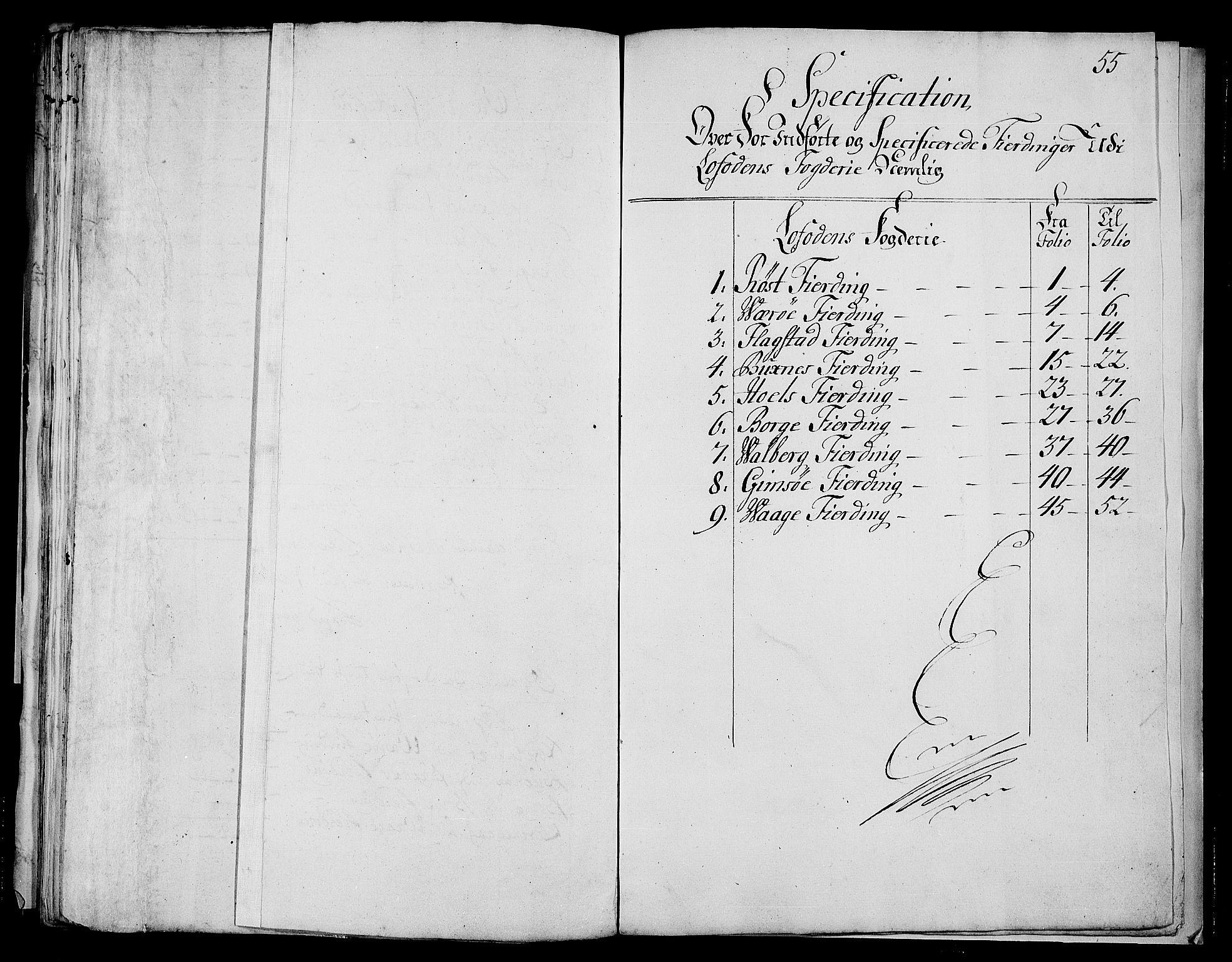 RA, Rentekammeret inntil 1814, Realistisk ordnet avdeling, N/Nb/Nbf/L0175: Lofoten matrikkelprotokoll, 1723, s. 54b-55a