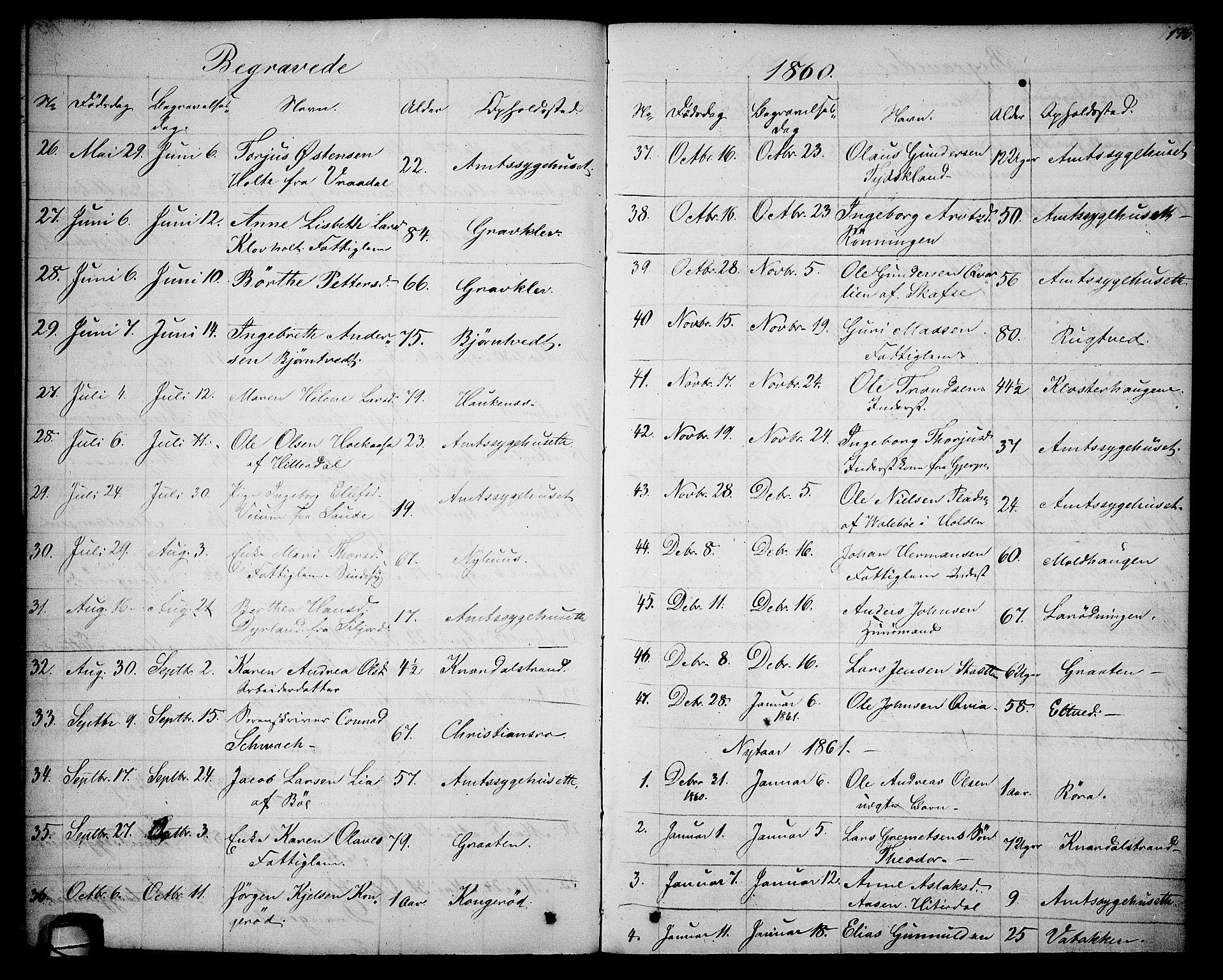 SAKO, Solum kirkebøker, G/Ga/L0004: Klokkerbok nr. I 4, 1859-1876, s. 196